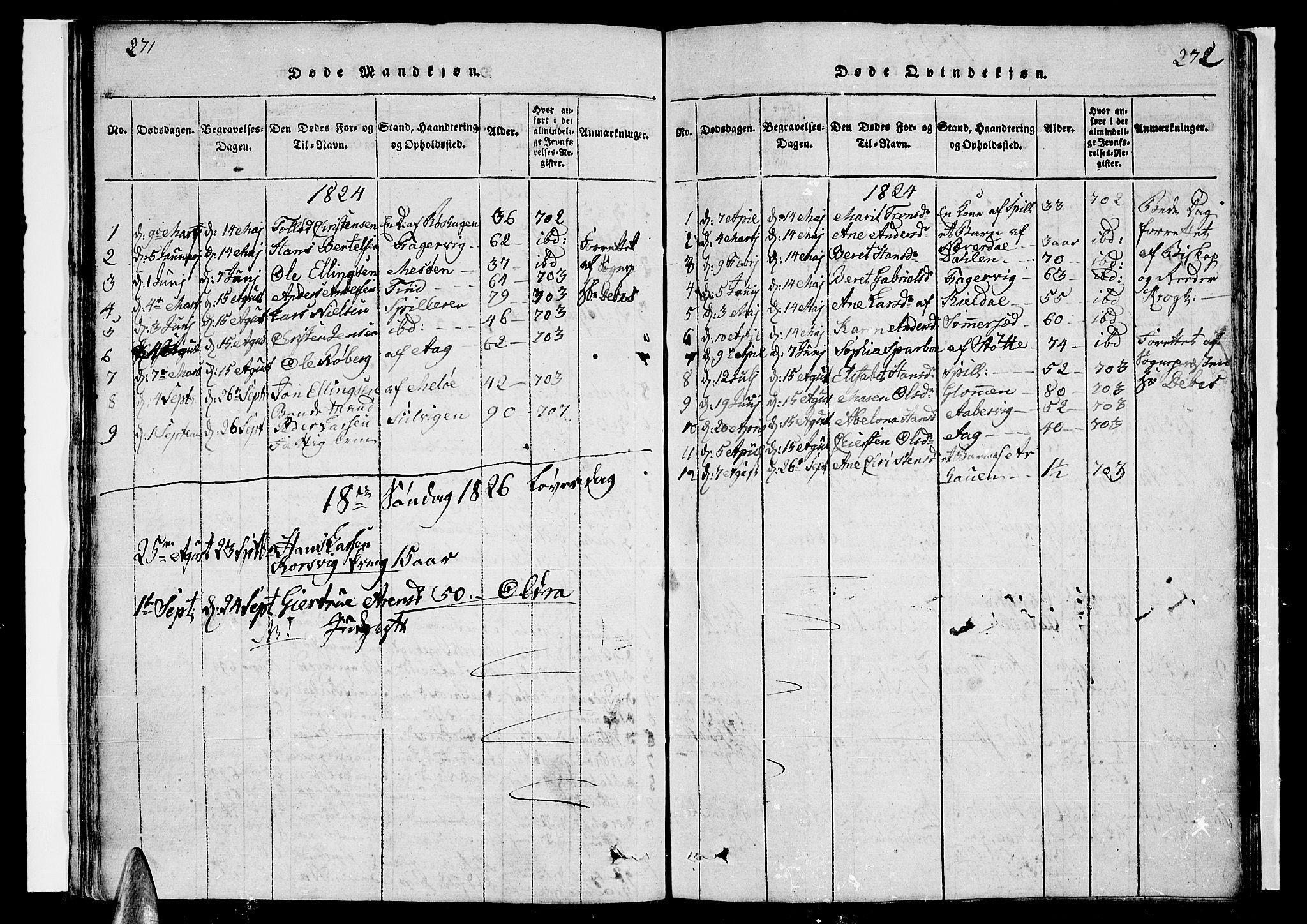 SAT, Ministerialprotokoller, klokkerbøker og fødselsregistre - Nordland, 841/L0617: Klokkerbok nr. 841C01 /2, 1820-1830, s. 271-272