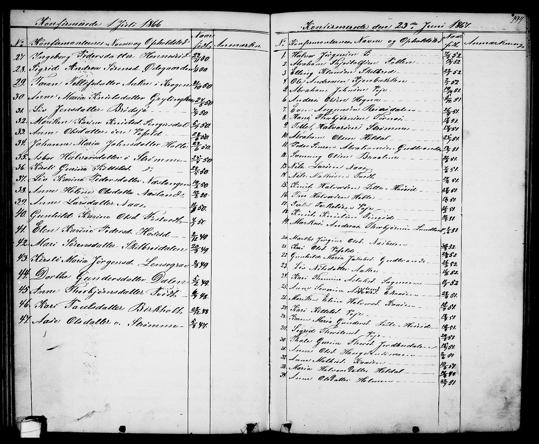 SAKO, Drangedal kirkebøker, G/Ga/L0002: Klokkerbok nr. I 2, 1856-1887, s. 194