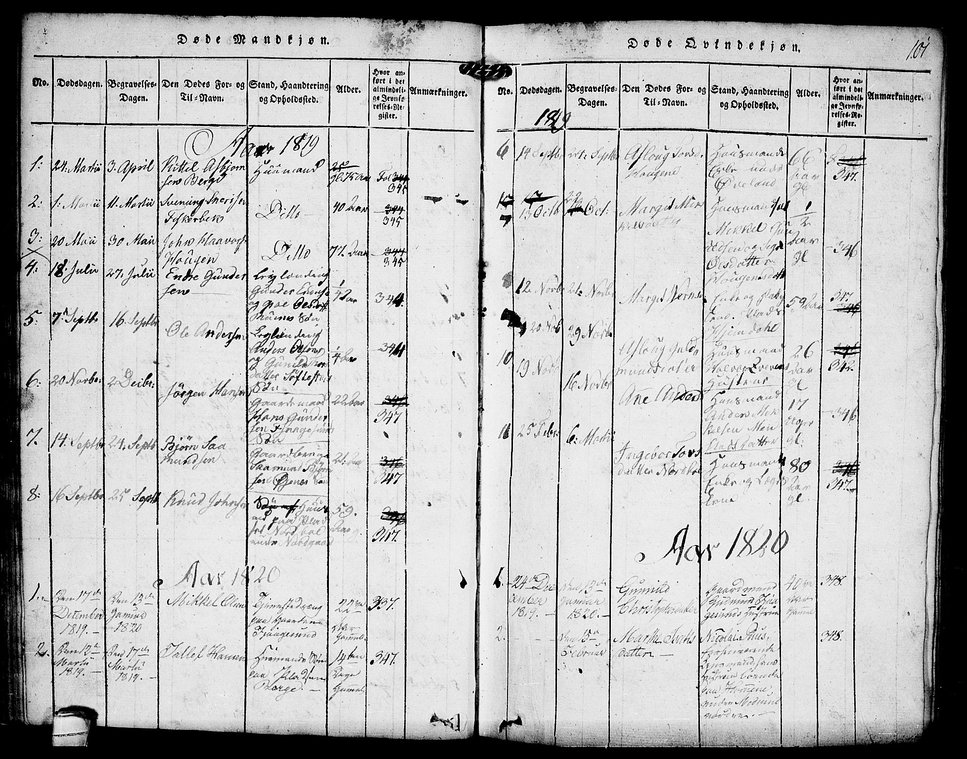 SAKO, Kviteseid kirkebøker, F/Fa/L0005: Ministerialbok nr. I 5, 1815-1836, s. 101