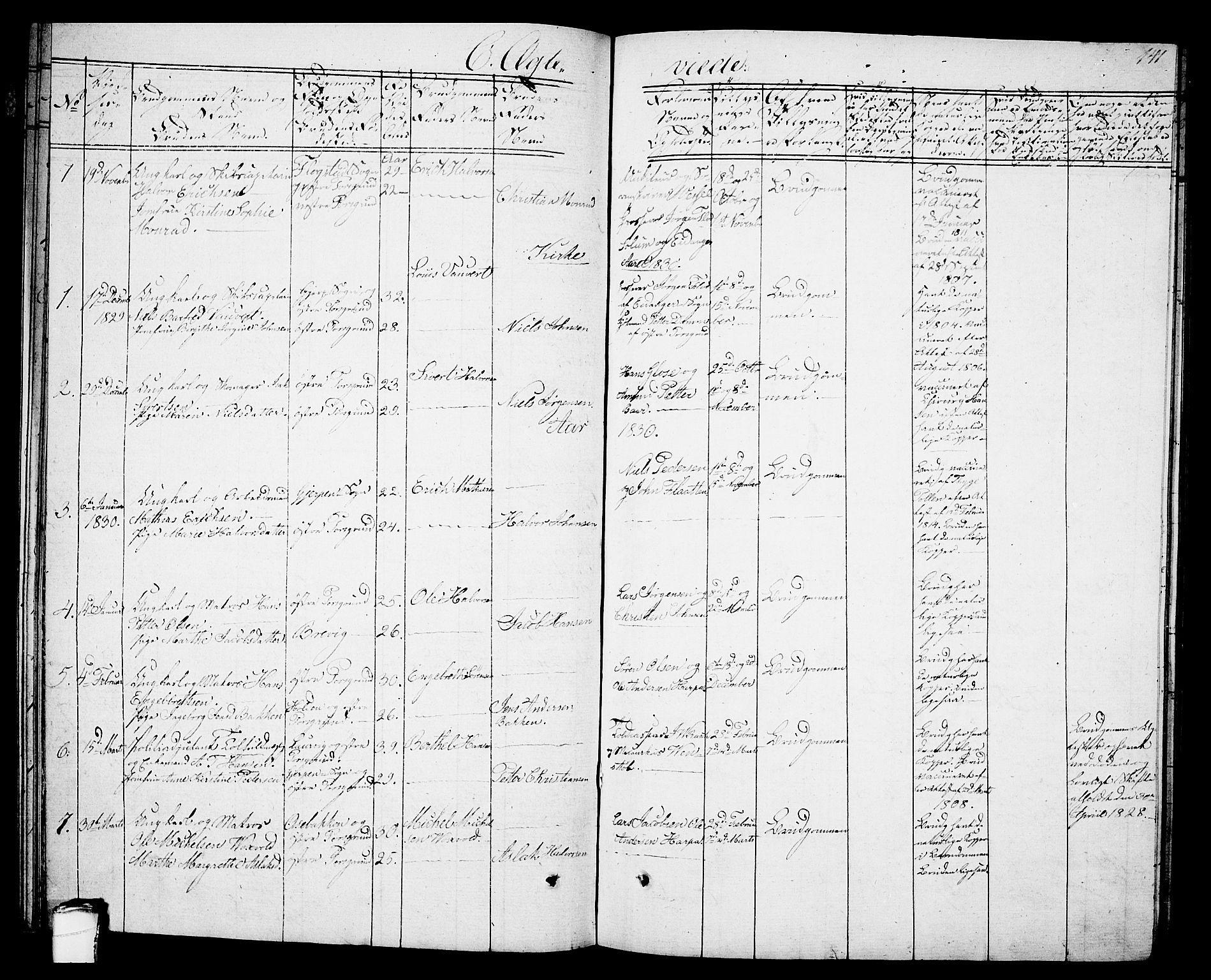 SAKO, Porsgrunn kirkebøker , G/Gb/L0002: Klokkerbok nr. II 2, 1828-1841, s. 141