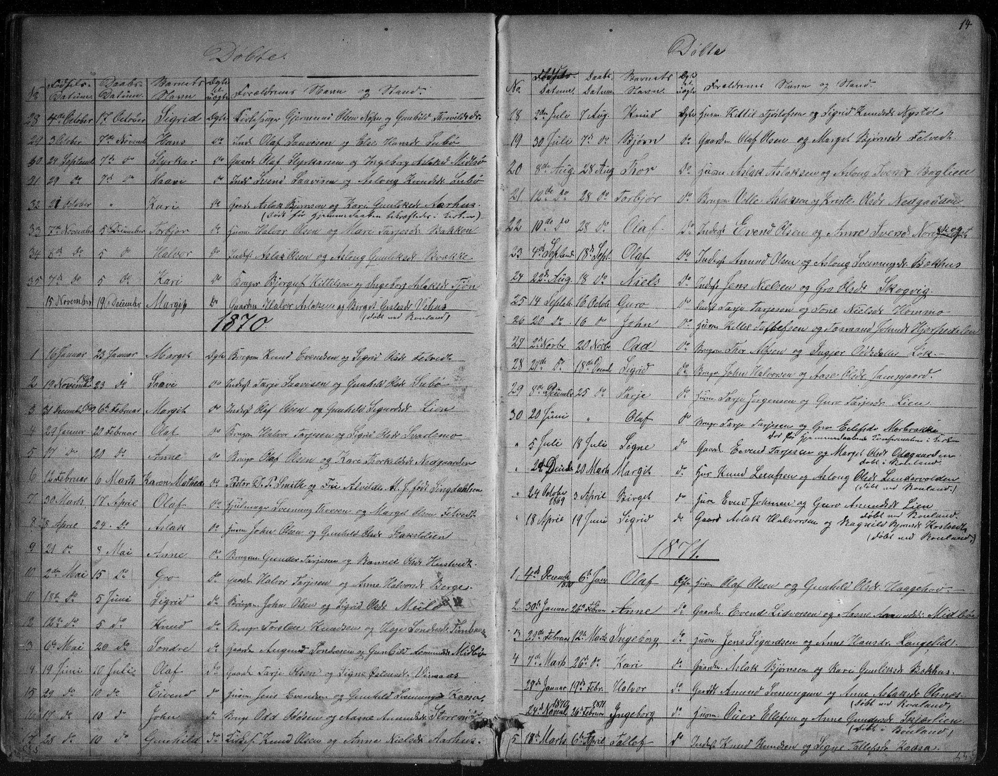 SAKO, Vinje kirkebøker, G/Ga/L0002: Klokkerbok nr. I 2, 1849-1893, s. 14