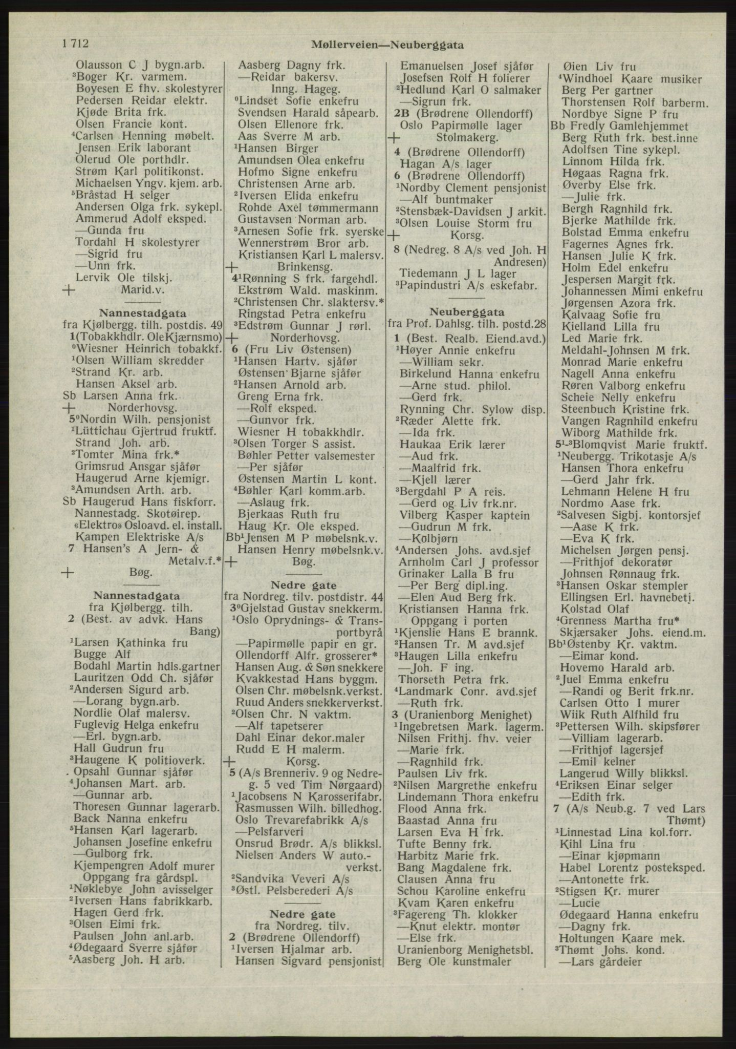 RA, Oslo adressebok (publikasjon)*, 1945, s. 1712