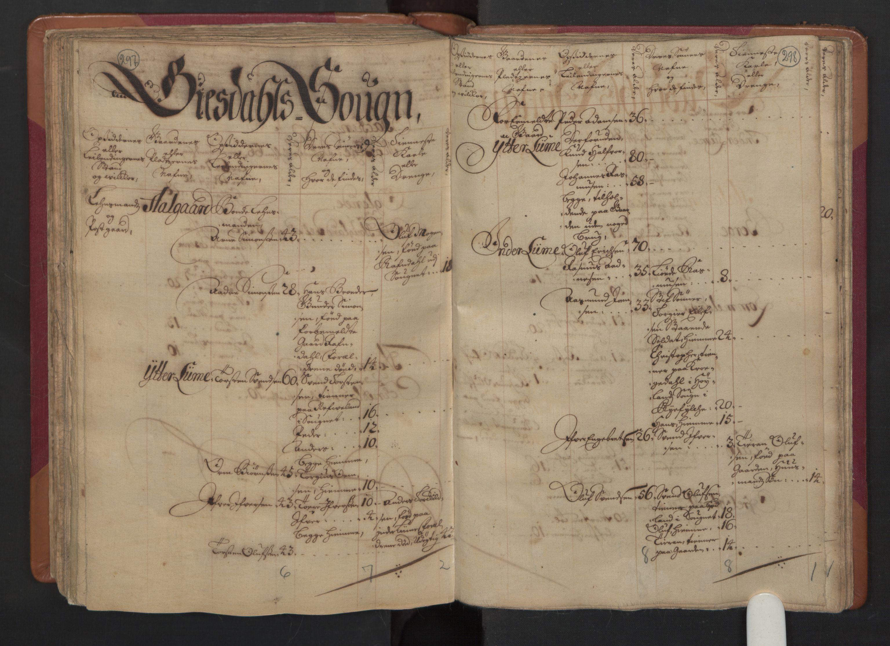 RA, Manntallet 1701, nr. 4: Jæren og Dalane fogderi, 1701, s. 297-298