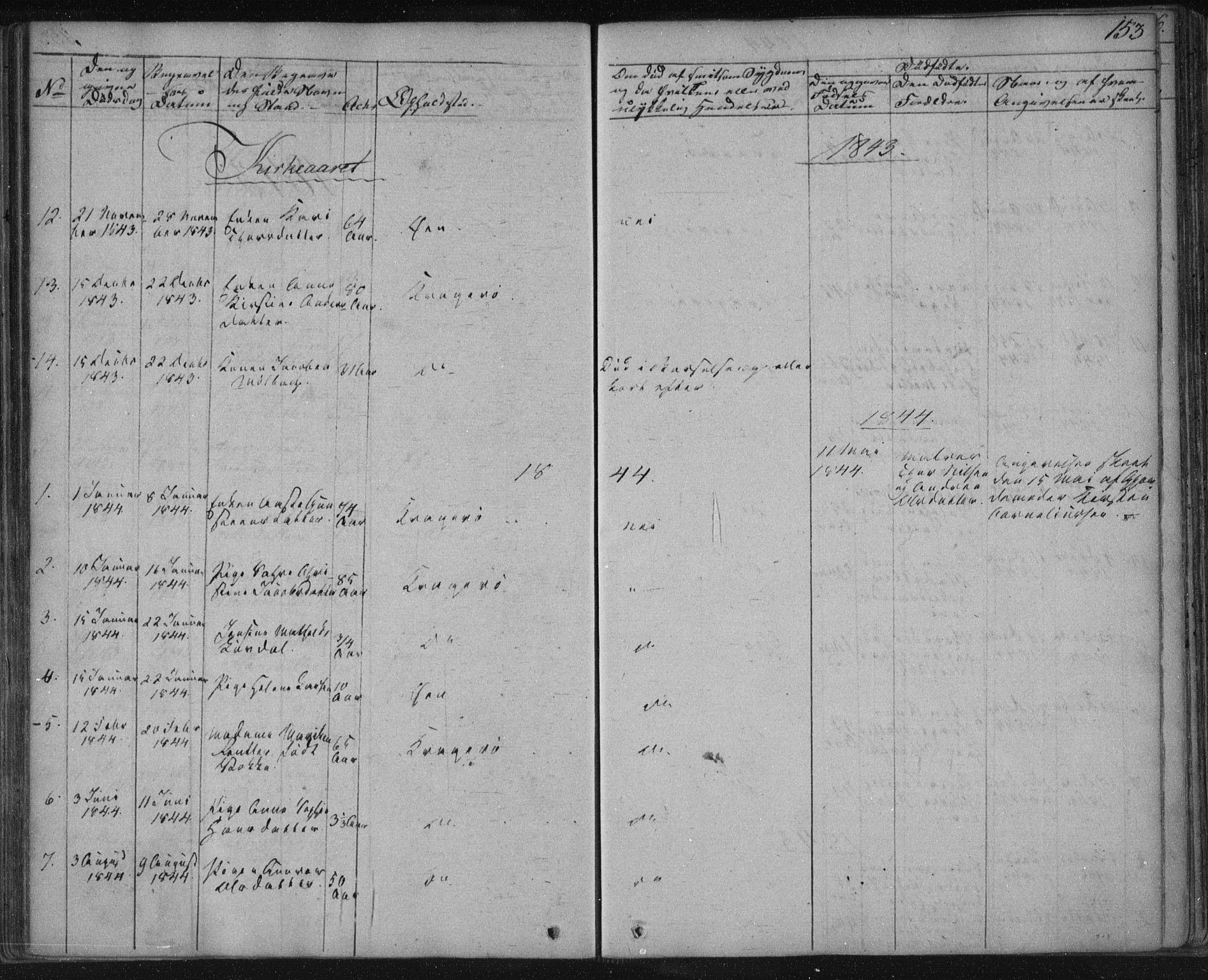 SAKO, Kragerø kirkebøker, F/Fa/L0005: Ministerialbok nr. 5, 1832-1847, s. 153