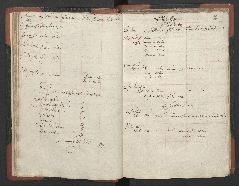 RA, Fogdenes og sorenskrivernes manntall 1664-1666, nr. 9: Mandal len, 1664-1666, s. 40-41