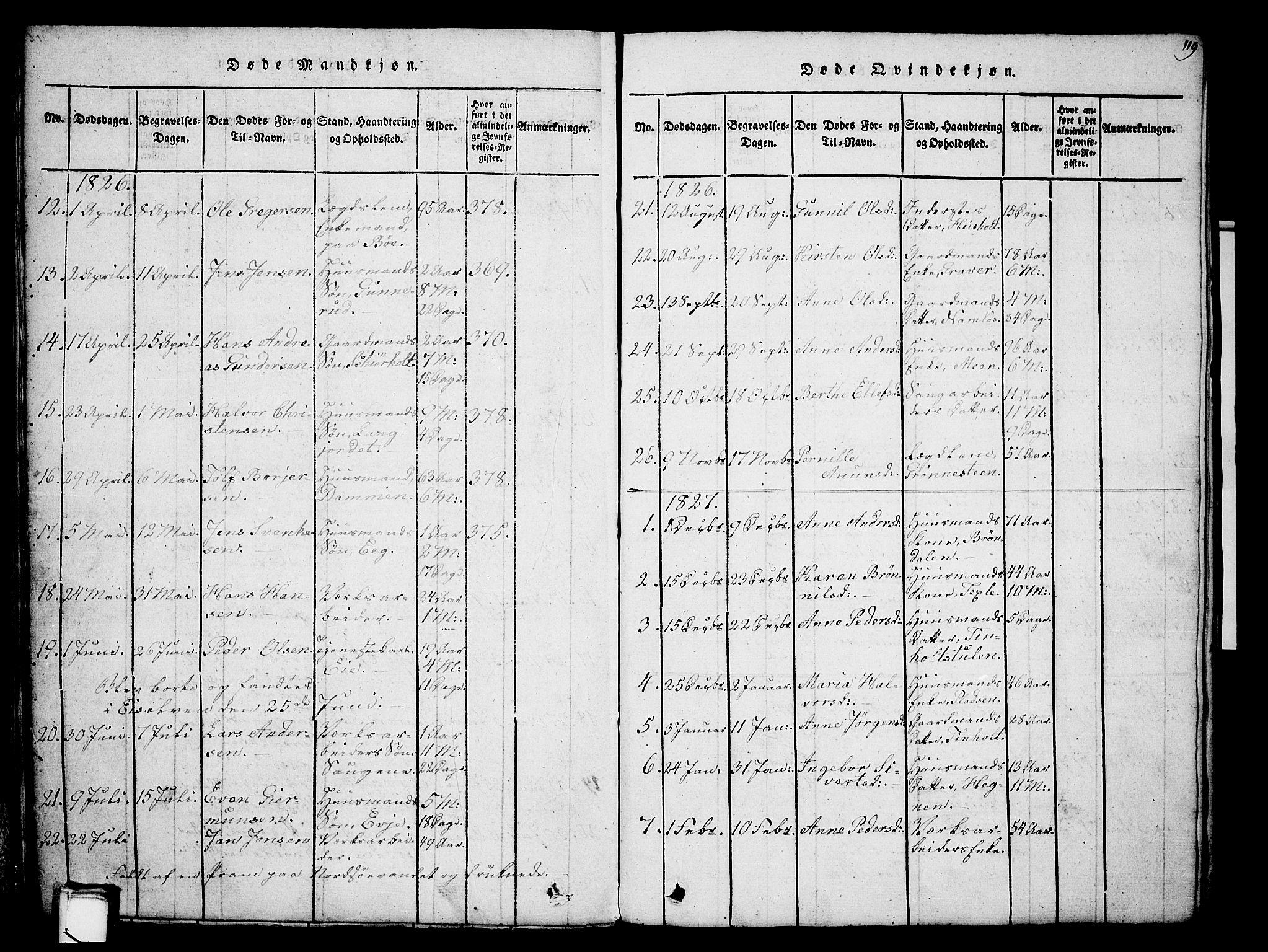 SAKO, Holla kirkebøker, G/Ga/L0001: Klokkerbok nr. I 1, 1814-1830, s. 119