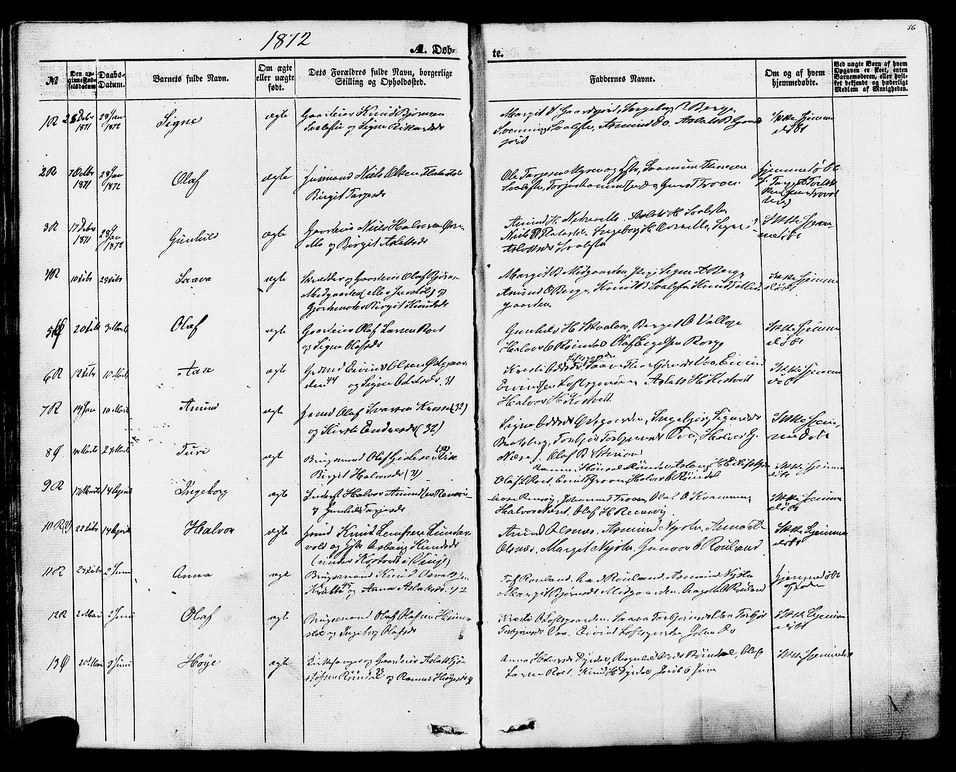 SAKO, Rauland kirkebøker, F/Fa/L0003: Ministerialbok nr. 3, 1859-1886, s. 36