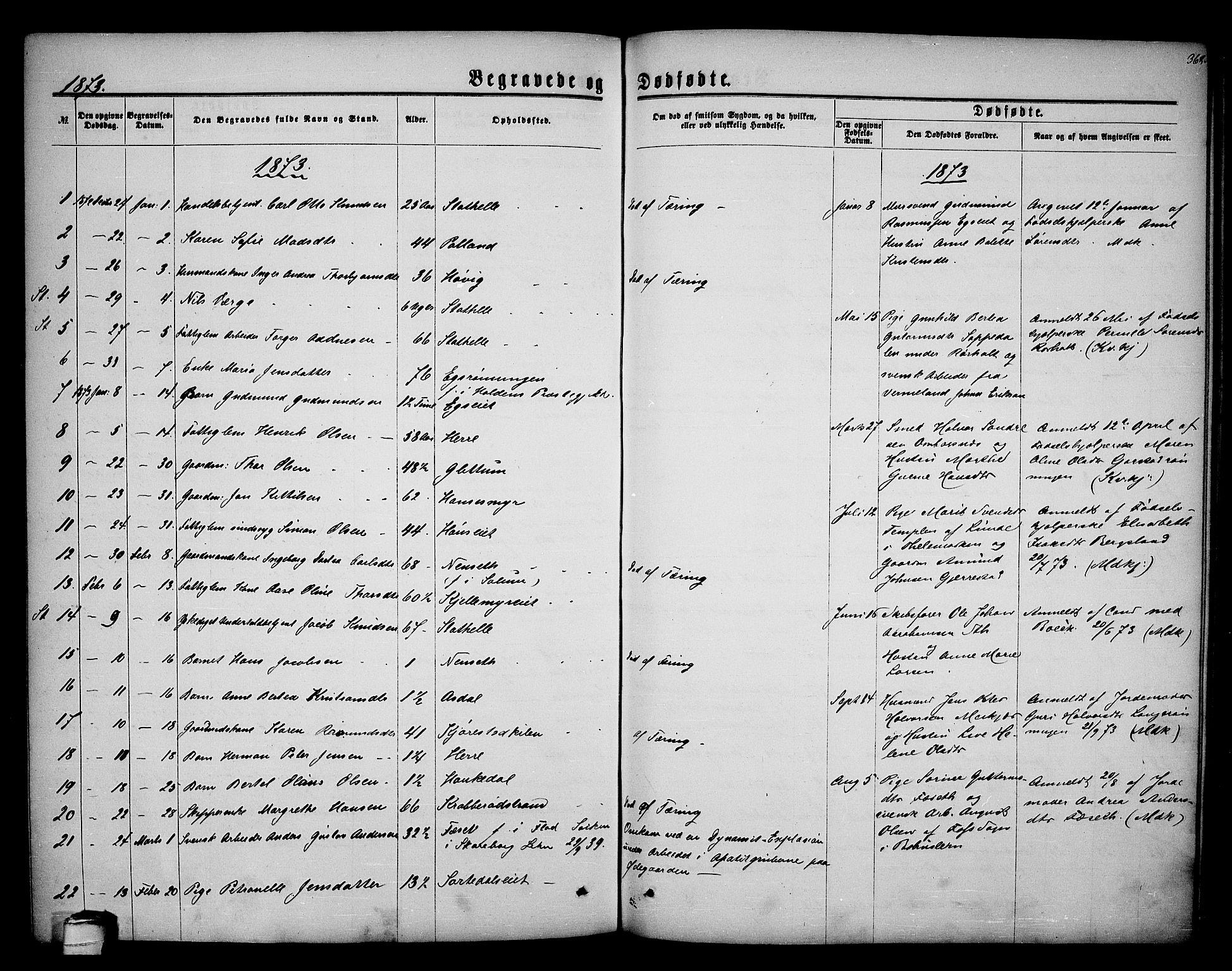 SAKO, Bamble kirkebøker, G/Ga/L0006: Klokkerbok nr. I 6, 1860-1876, s. 368