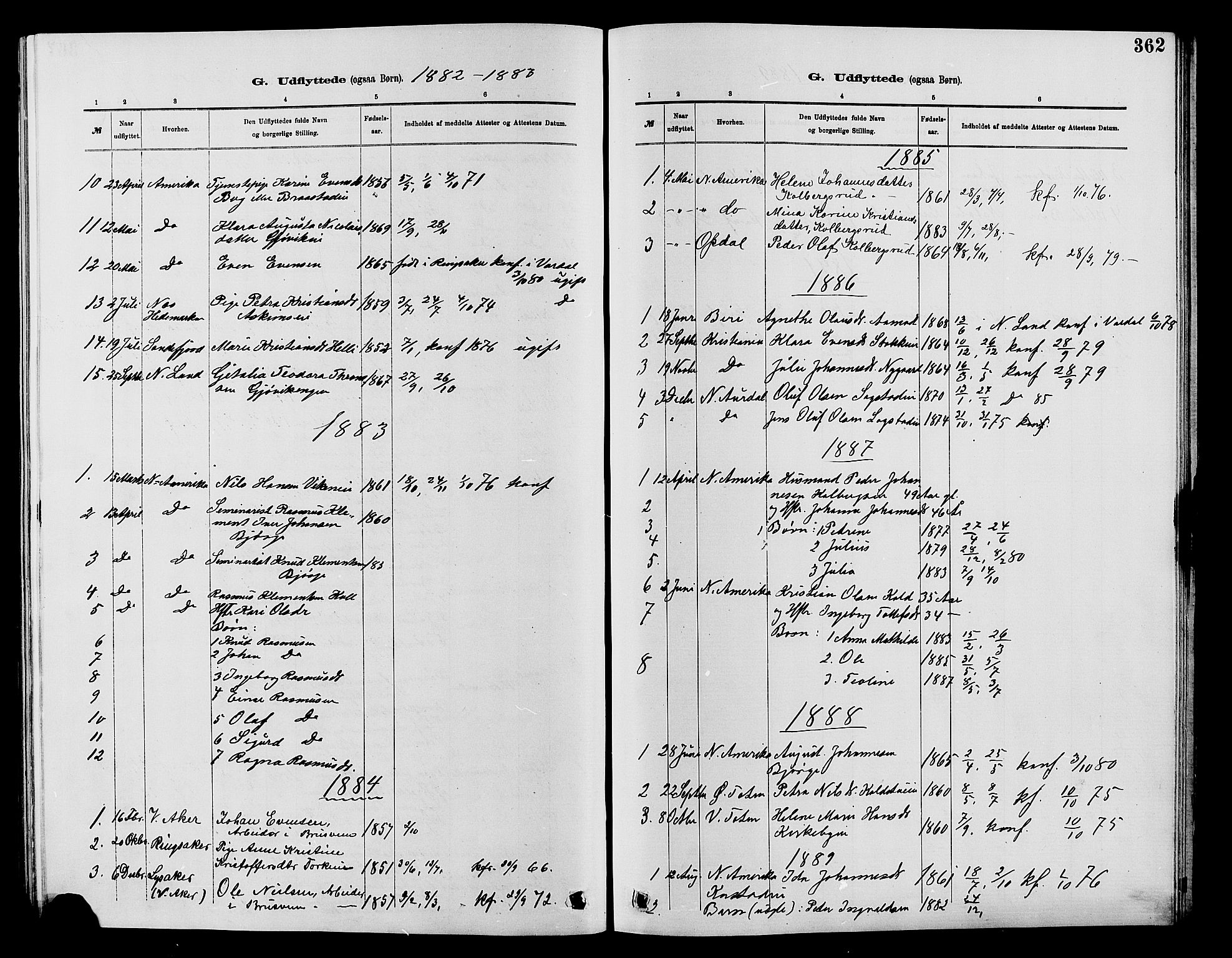 SAH, Vardal prestekontor, H/Ha/Hab/L0007: Klokkerbok nr. 7 /1, 1881-1895, s. 362