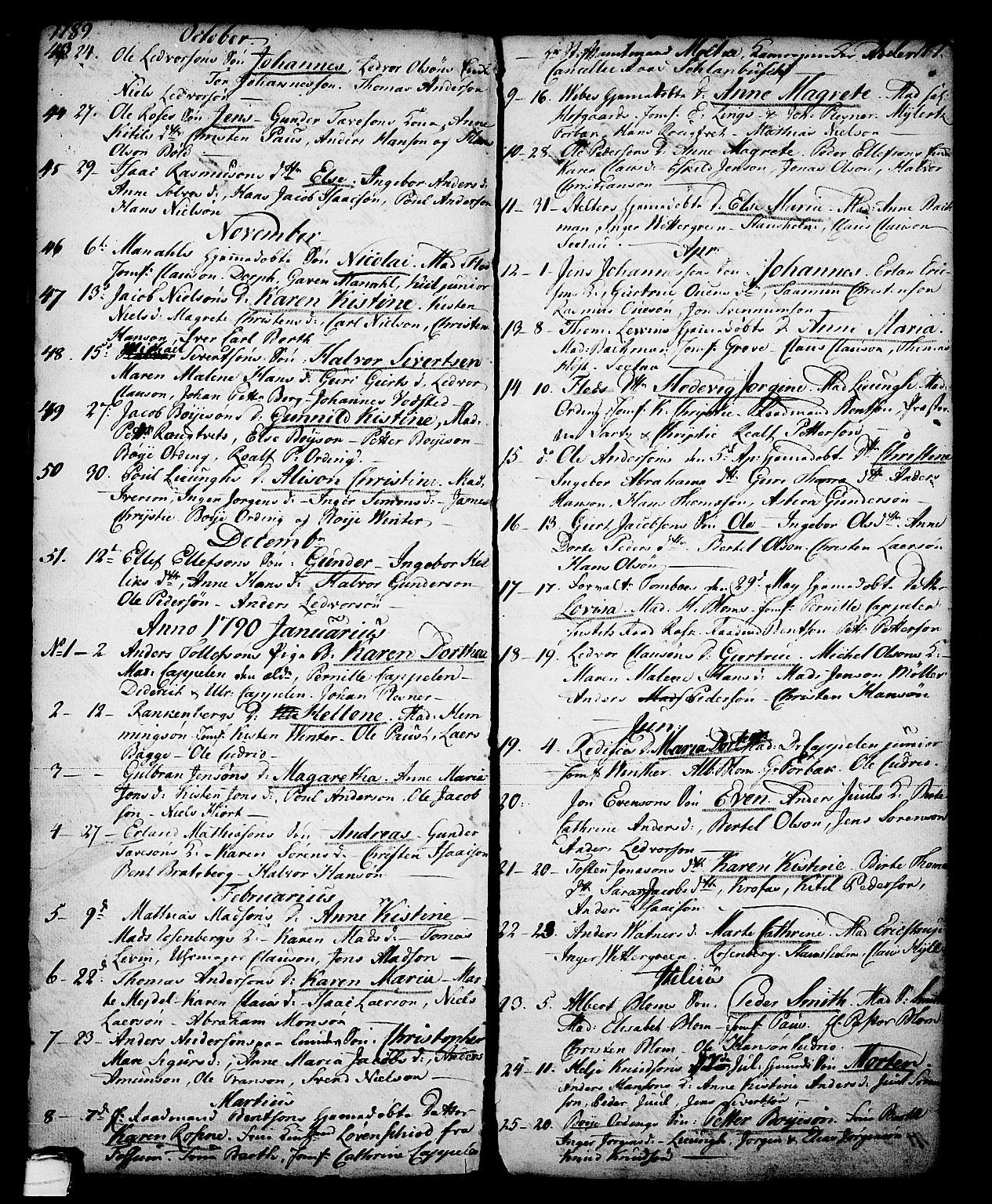 SAKO, Skien kirkebøker, G/Ga/L0001: Klokkerbok nr. 1, 1756-1791, s. 117
