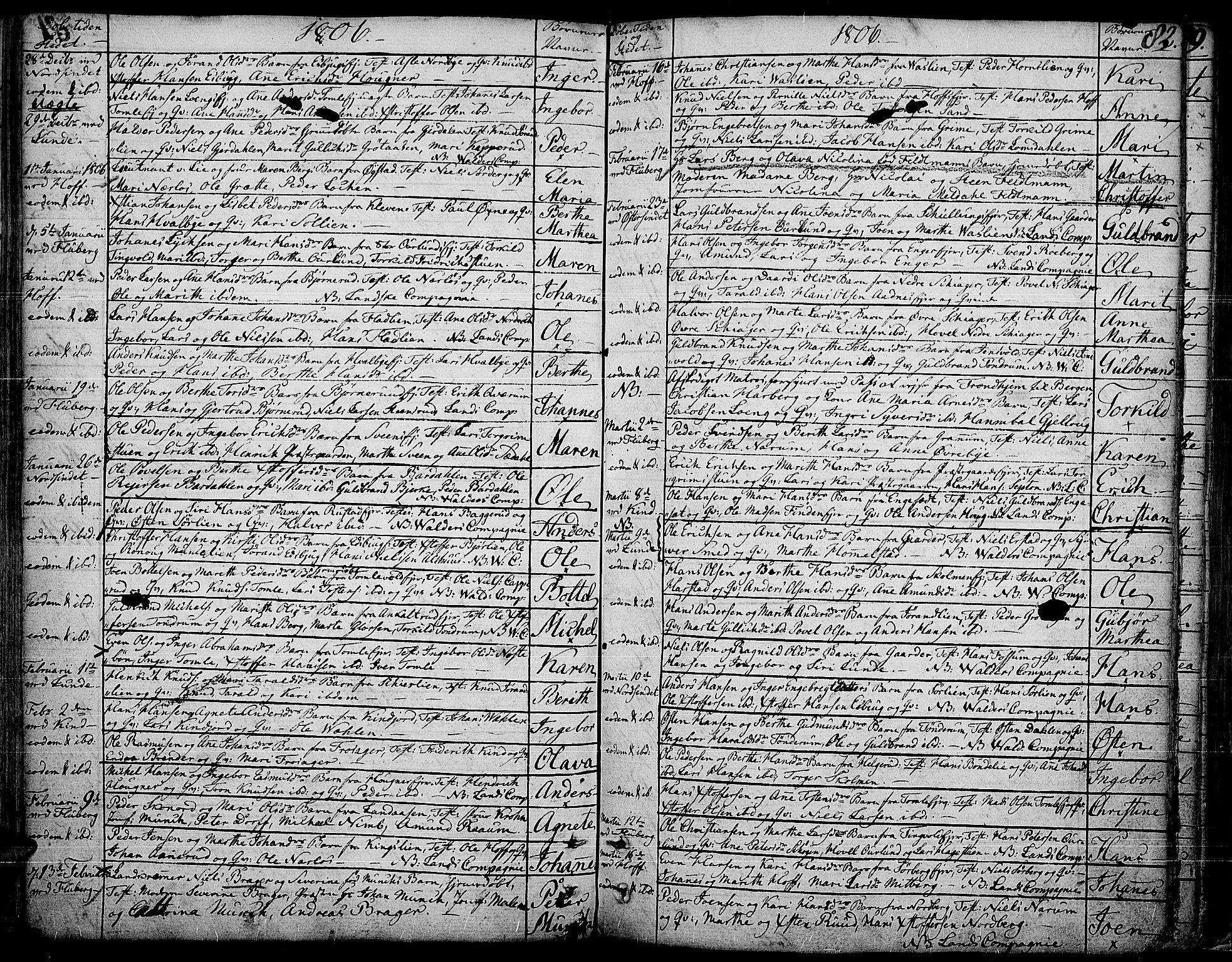 SAH, Land prestekontor, Ministerialbok nr. 6, 1784-1813, s. 82