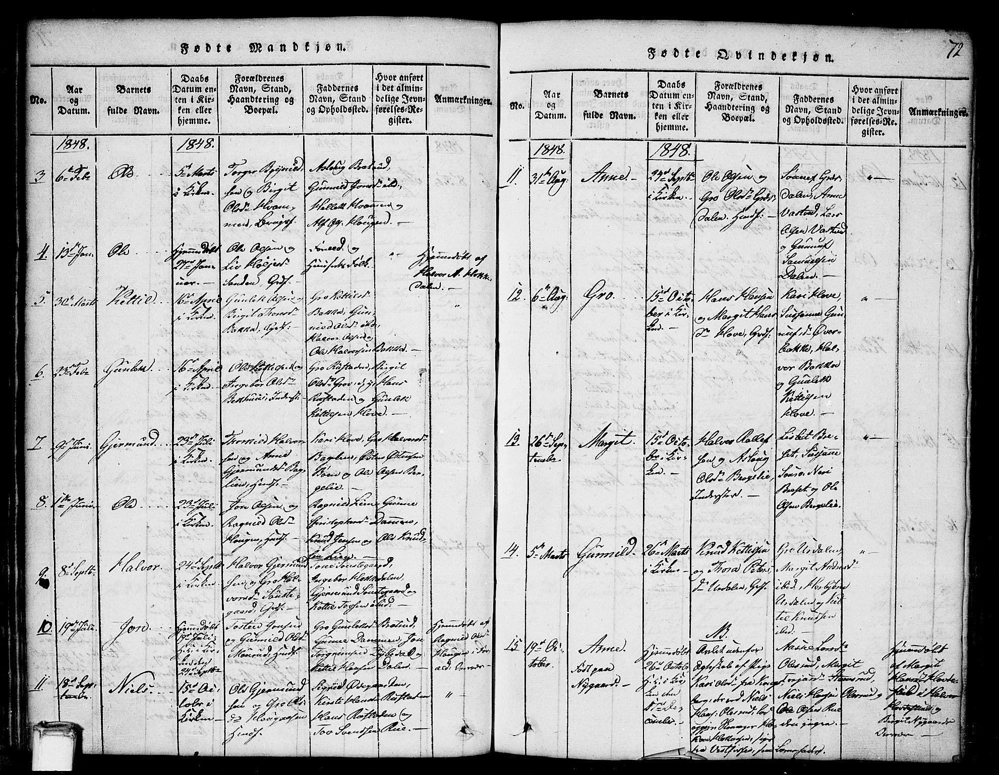 SAKO, Gransherad kirkebøker, G/Gb/L0001: Klokkerbok nr. II 1, 1815-1860, s. 72