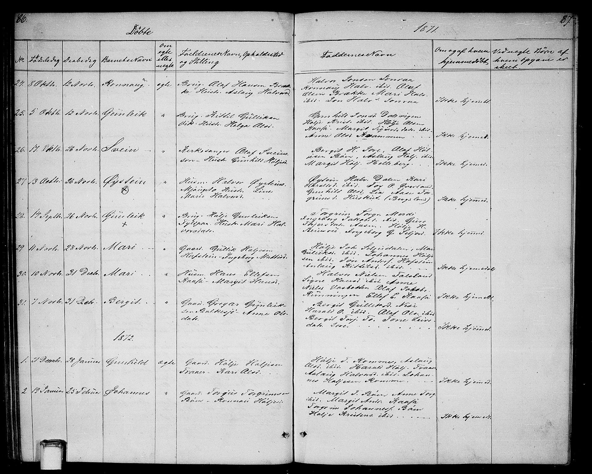 SAKO, Gransherad kirkebøker, G/Ga/L0002: Klokkerbok nr. I 2, 1854-1886, s. 86-87