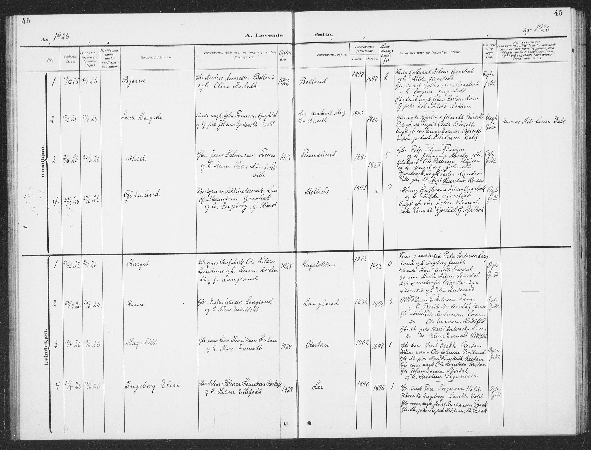 SAT, Ministerialprotokoller, klokkerbøker og fødselsregistre - Sør-Trøndelag, 693/L1124: Klokkerbok nr. 693C05, 1911-1941, s. 45