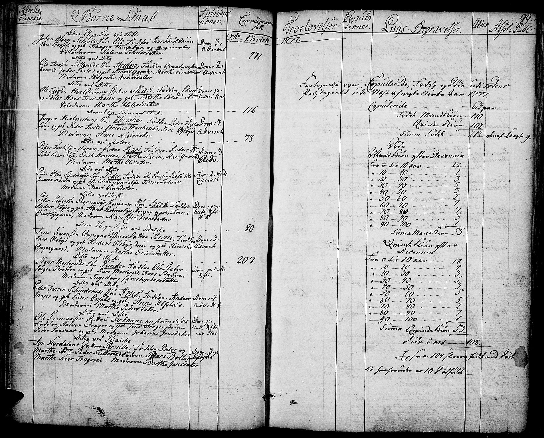 SAH, Toten prestekontor, Ministerialbok nr. 6, 1773-1793, s. 99