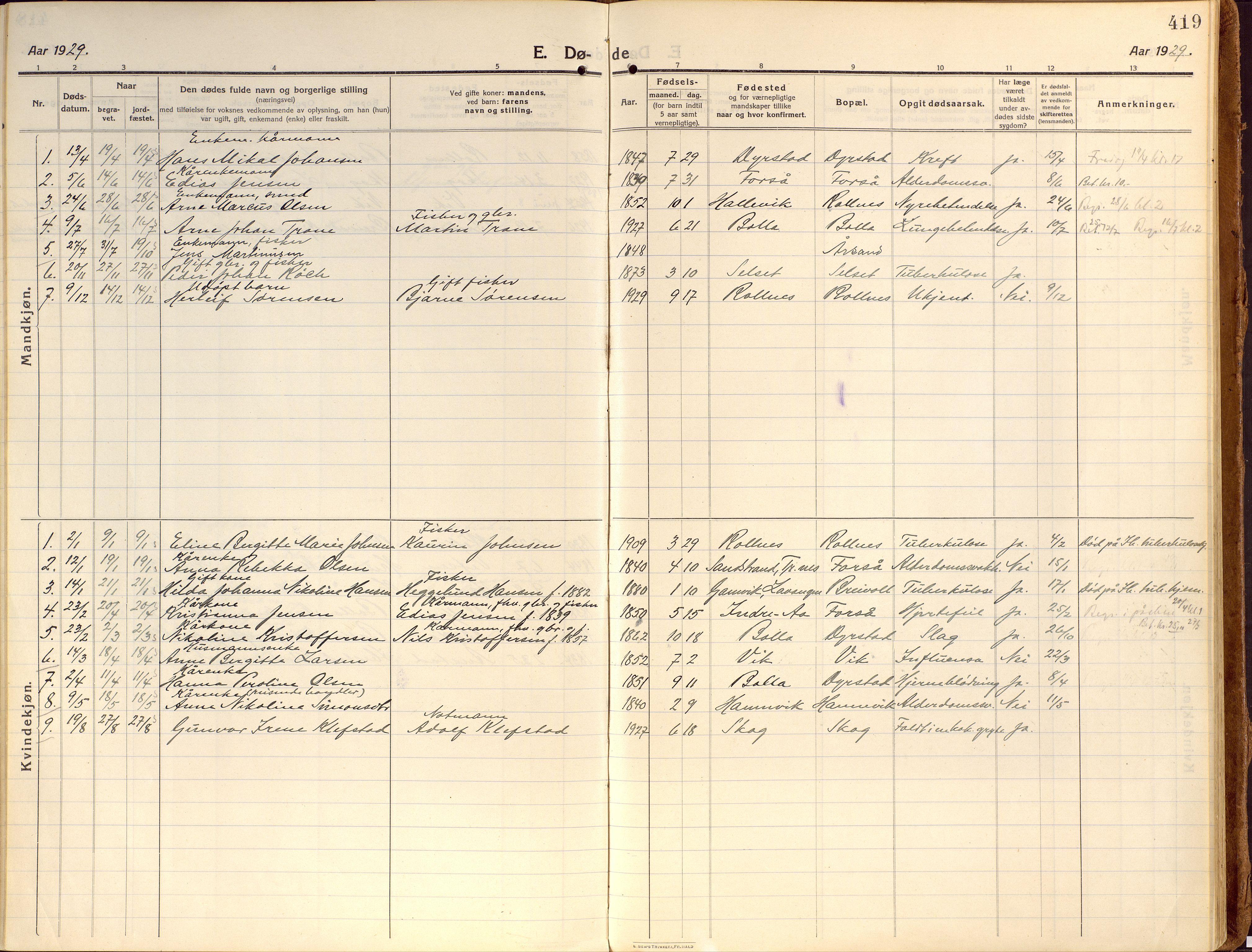 SATØ, Ibestad sokneprestembete, Ministerialbok nr. 18, 1915-1929, s. 419