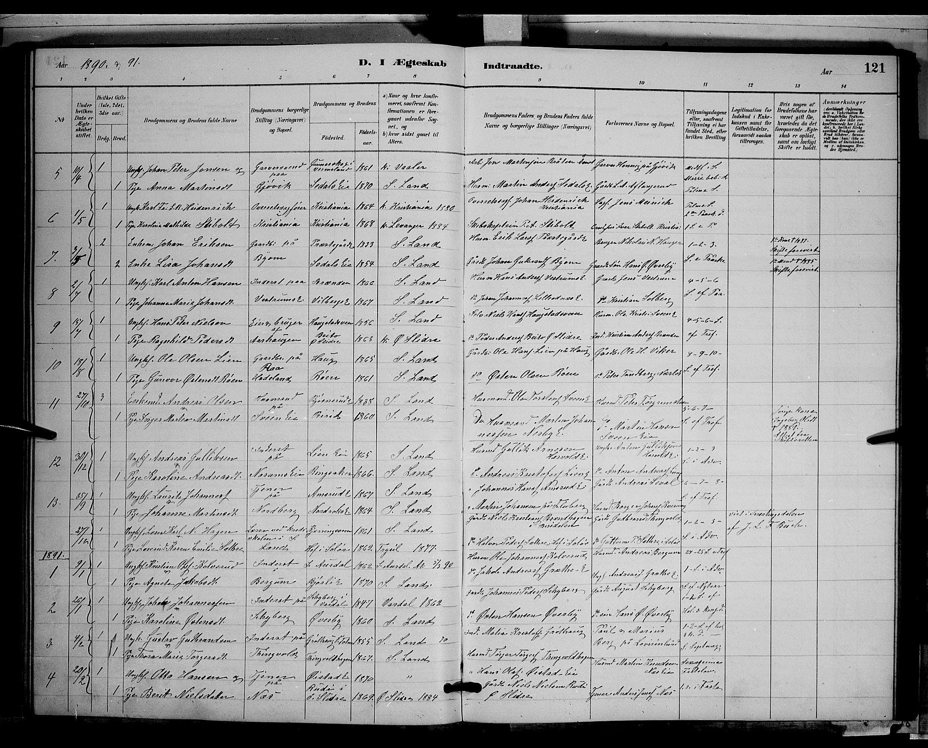 SAH, Søndre Land prestekontor, L/L0003: Klokkerbok nr. 3, 1884-1902, s. 121