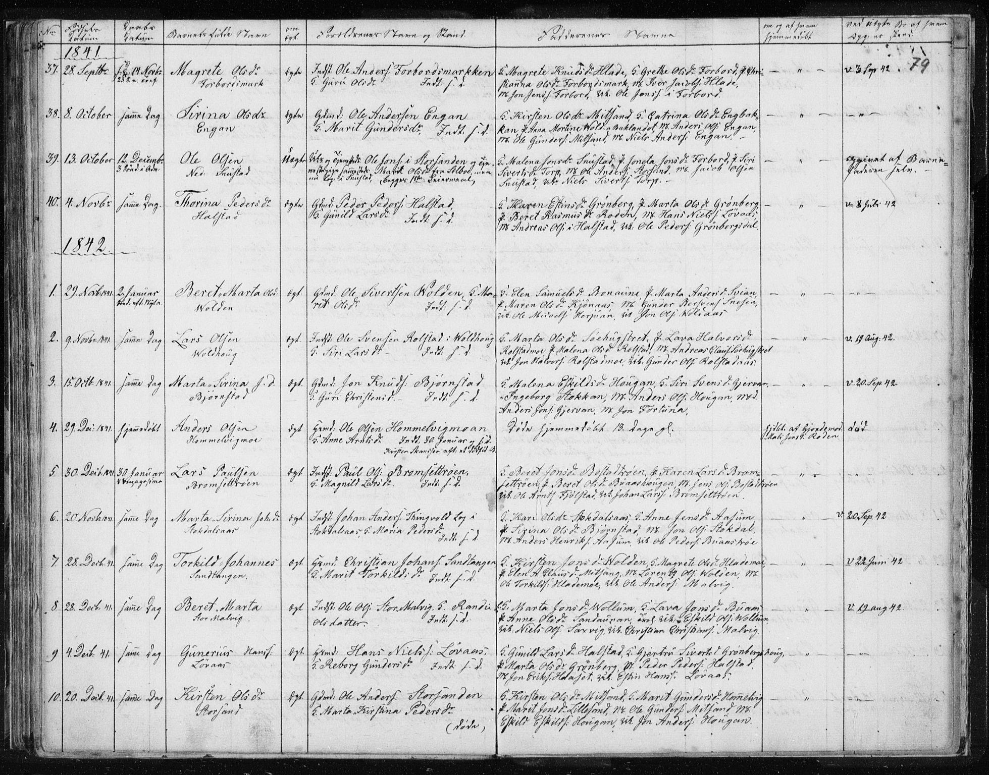 SAT, Ministerialprotokoller, klokkerbøker og fødselsregistre - Sør-Trøndelag, 616/L0405: Ministerialbok nr. 616A02, 1831-1842, s. 79