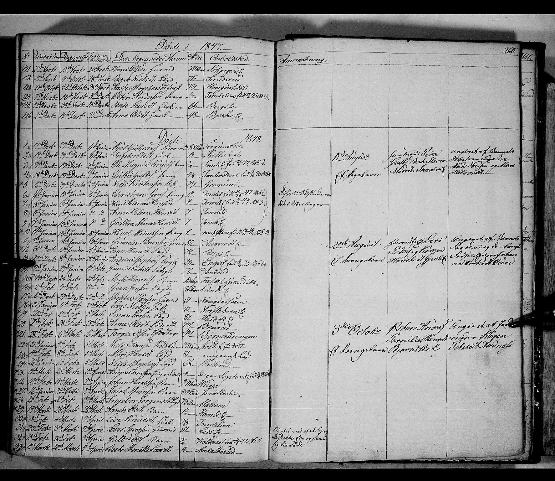 SAH, Land prestekontor, Klokkerbok nr. 2, 1833-1849, s. 260