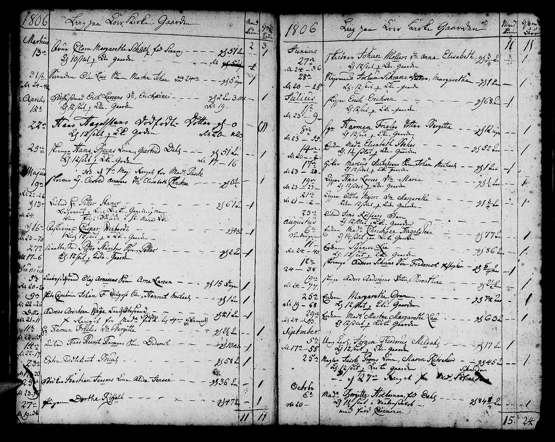 SAB, Korskirken Sokneprestembete, H/Haa/L0012: Ministerialbok nr. A 12, 1786-1832, s. 149