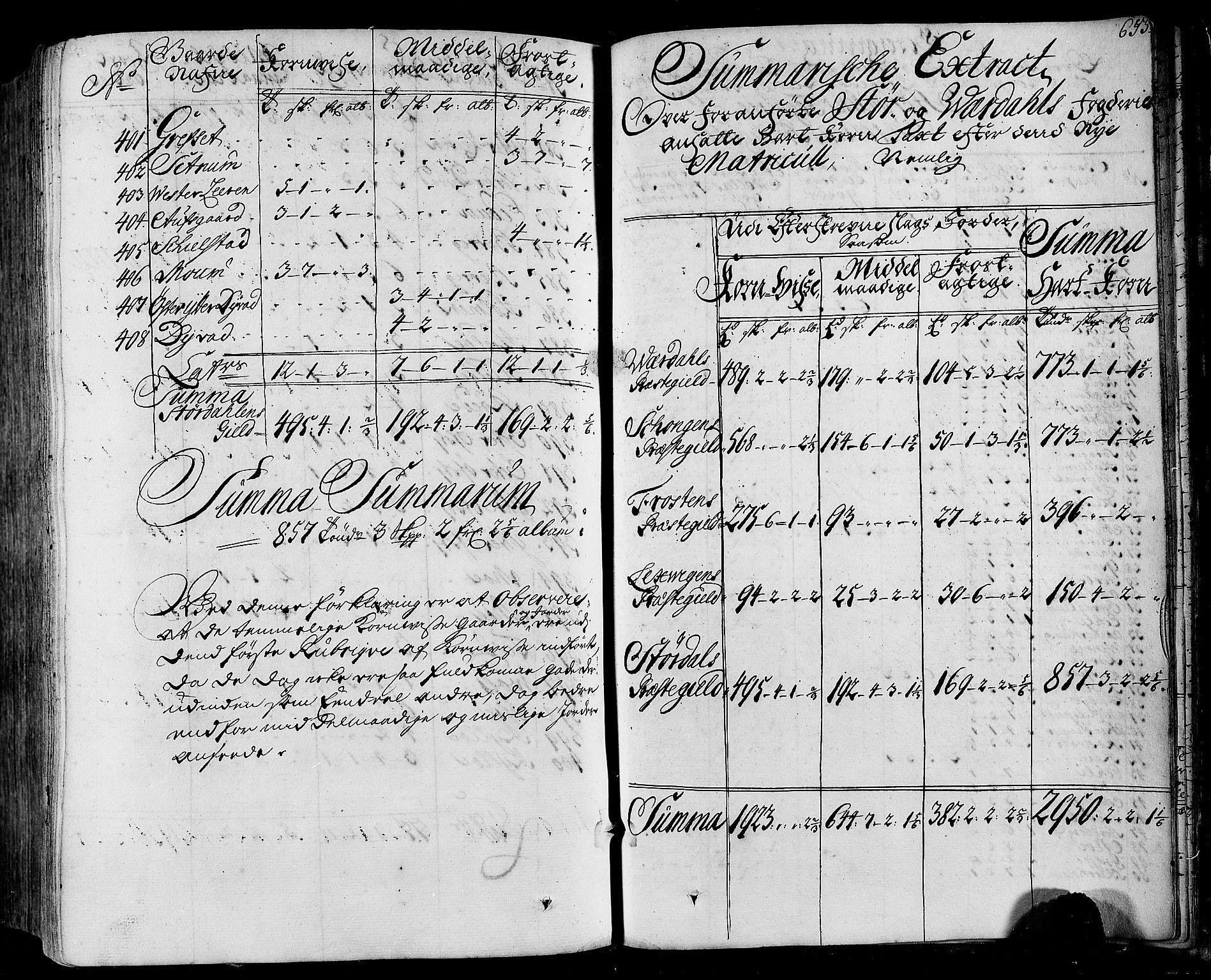 RA, Rentekammeret inntil 1814, Realistisk ordnet avdeling, N/Nb/Nbf/L0164: Stjørdal og Verdal eksaminasjonsprotokoll, 1723, s. 652b-653a