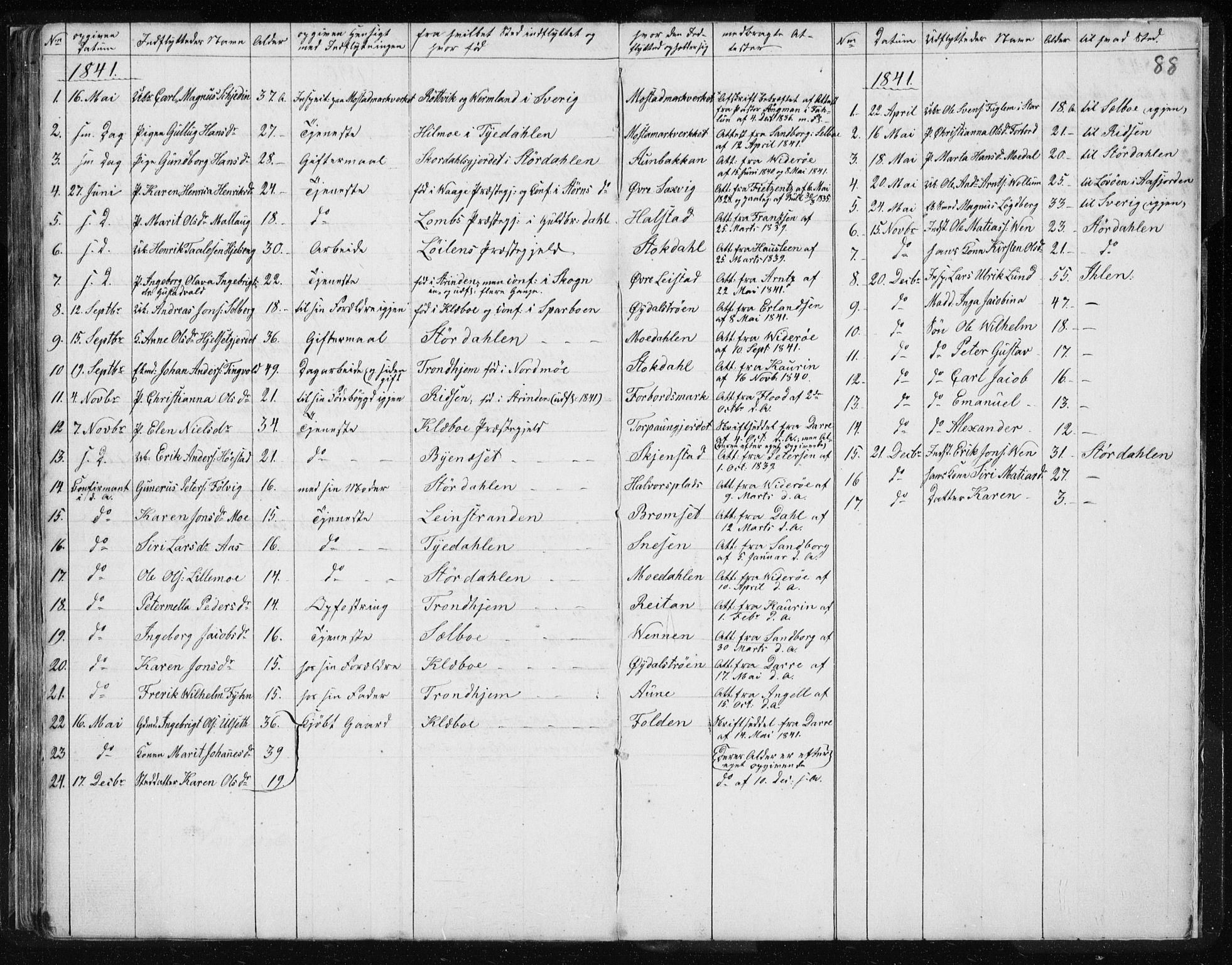 SAT, Ministerialprotokoller, klokkerbøker og fødselsregistre - Sør-Trøndelag, 616/L0405: Ministerialbok nr. 616A02, 1831-1842, s. 88