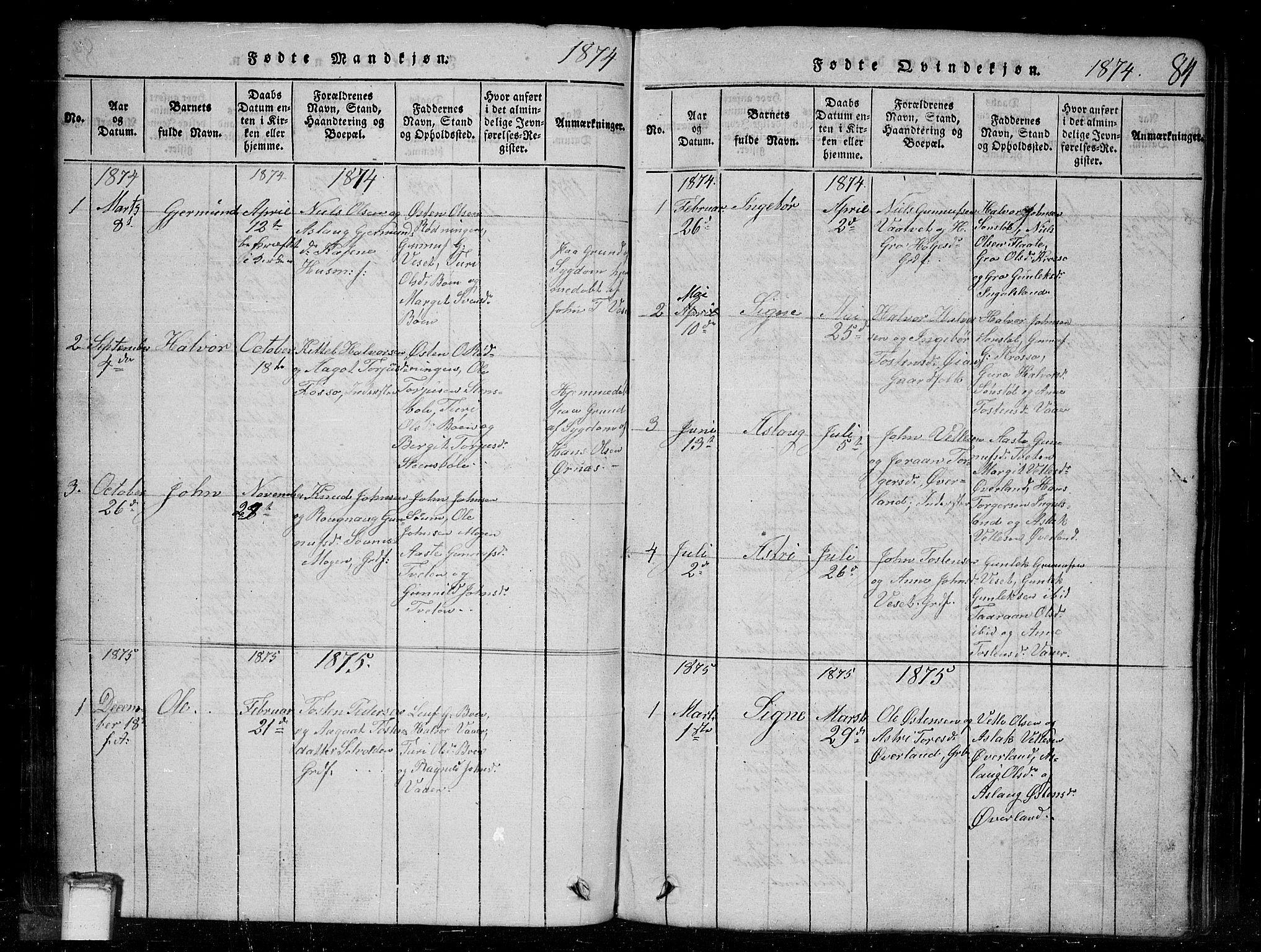SAKO, Tinn kirkebøker, G/Gc/L0001: Klokkerbok nr. III 1, 1815-1879, s. 84