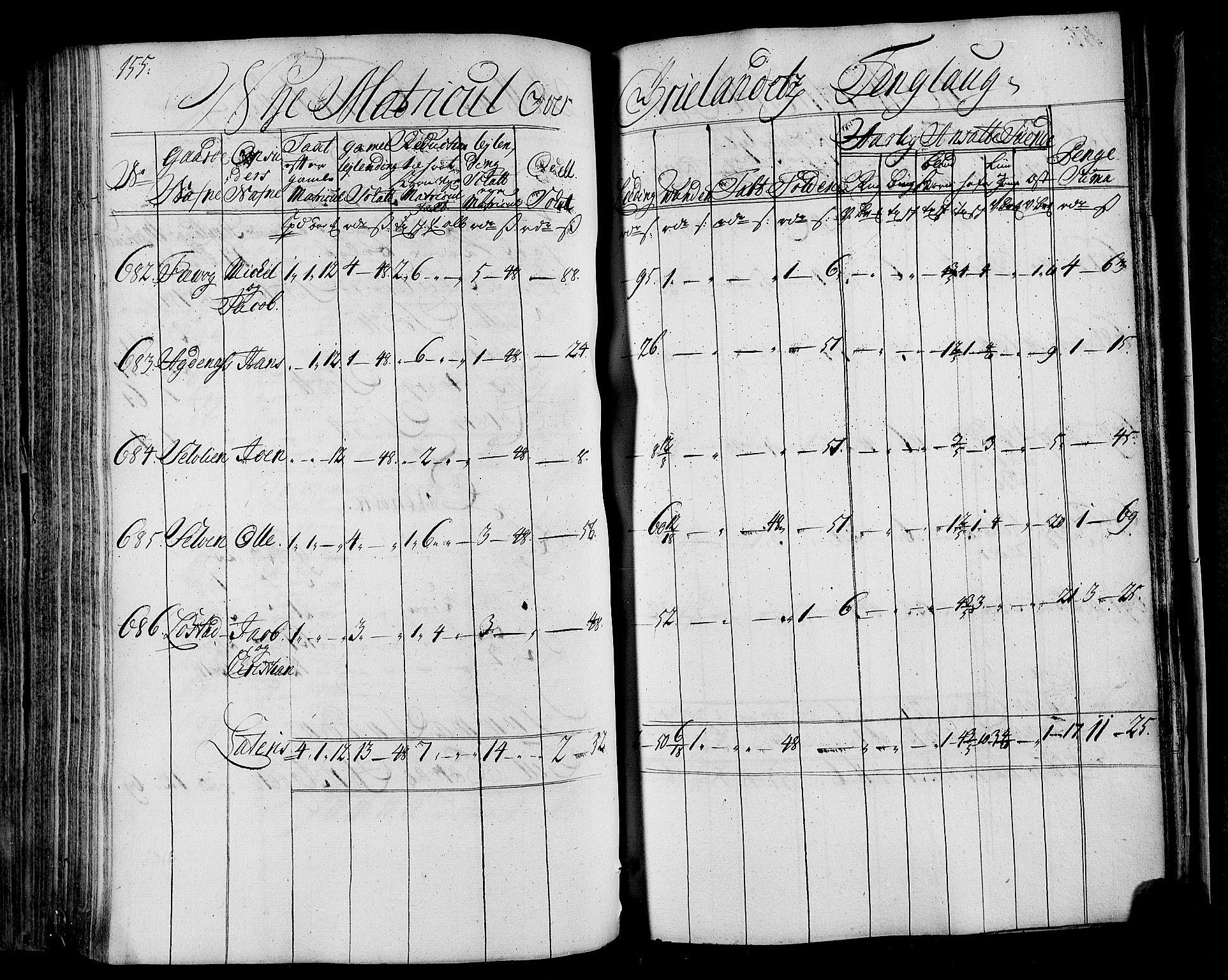 RA, Rentekammeret inntil 1814, Realistisk ordnet avdeling, N/Nb/Nbf/L0163: Fosen matrikkelprotokoll, 1723, s. 155