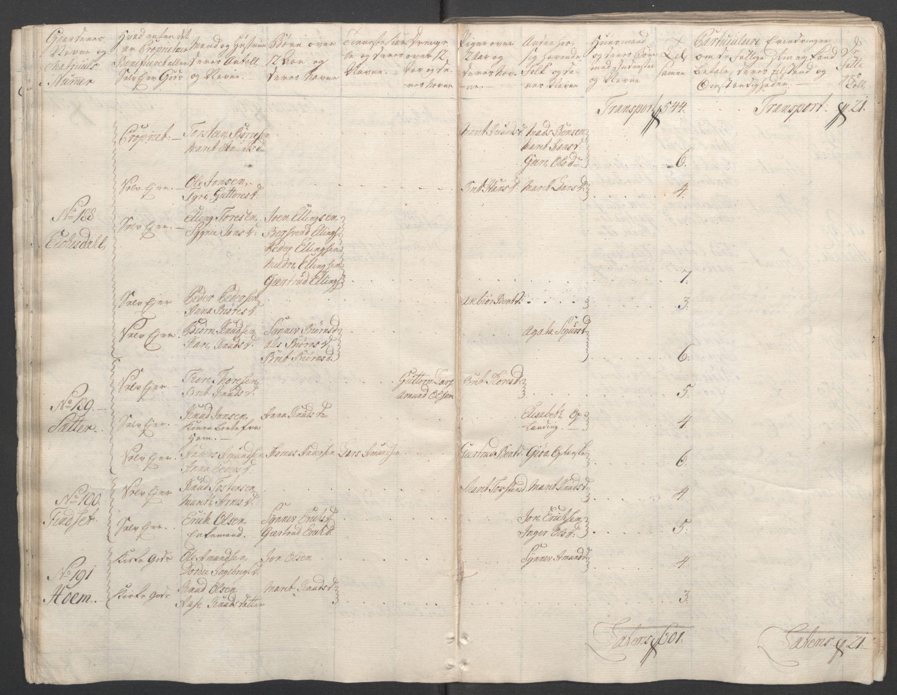 RA, Rentekammeret inntil 1814, Reviderte regnskaper, Fogderegnskap, R55/L3730: Ekstraskatten Romsdal, 1762-1763, s. 34