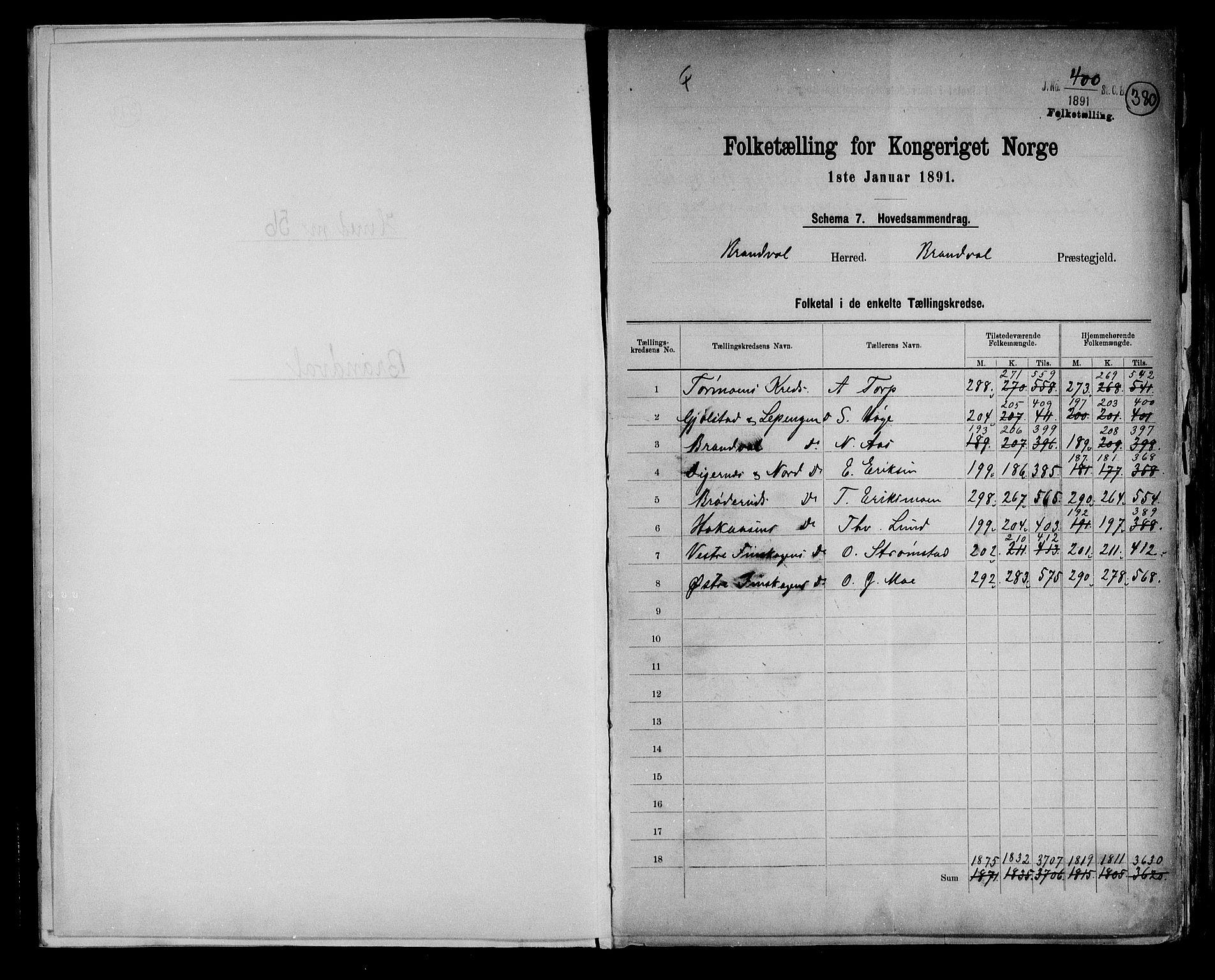 RA, Folketelling 1891 for 0422 Brandval herred, 1891, s. 2