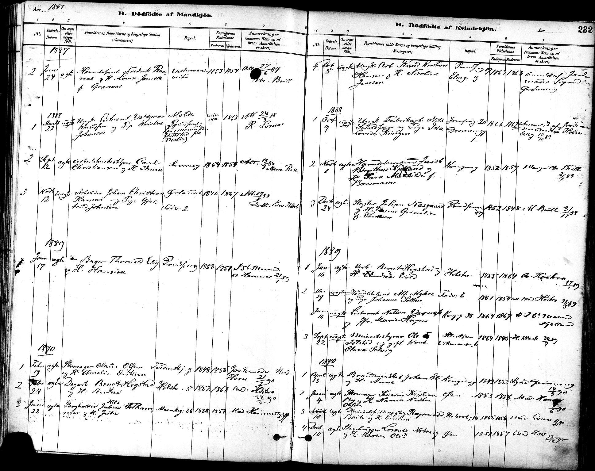 SAT, Ministerialprotokoller, klokkerbøker og fødselsregistre - Sør-Trøndelag, 601/L0057: Ministerialbok nr. 601A25, 1877-1891, s. 232