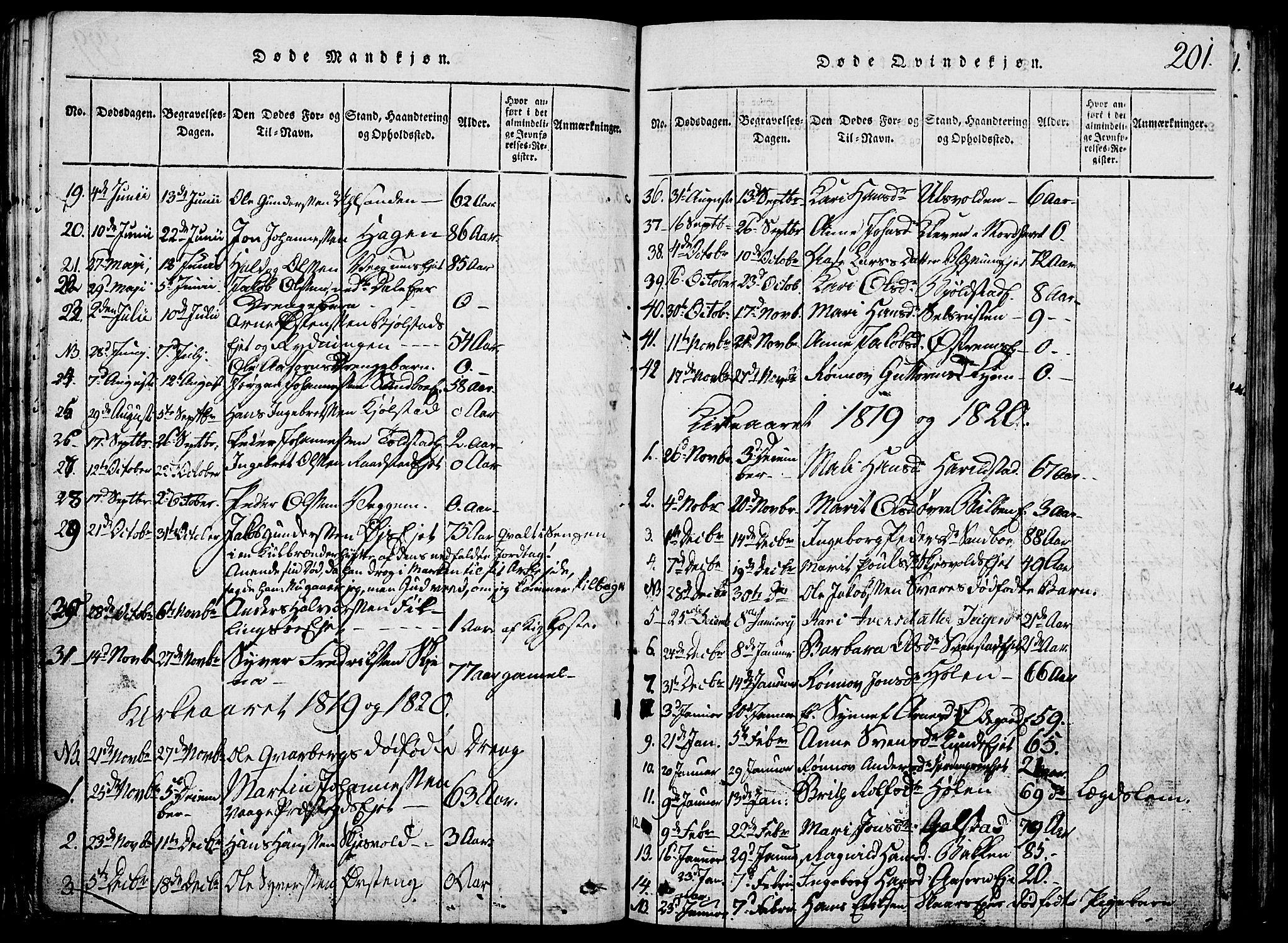 SAH, Vågå prestekontor, Klokkerbok nr. 1, 1815-1827, s. 200-201