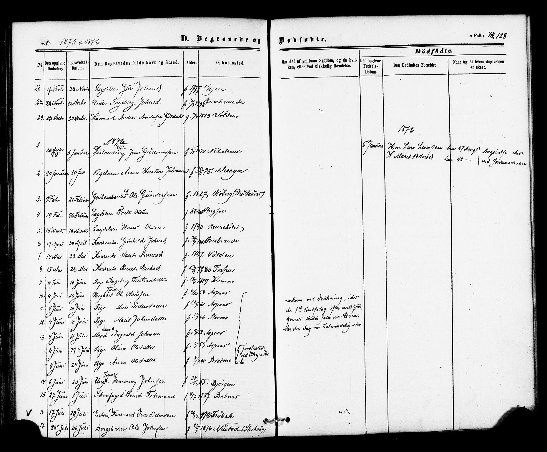 SAT, Ministerialprotokoller, klokkerbøker og fødselsregistre - Nord-Trøndelag, 706/L0041: Ministerialbok nr. 706A02, 1862-1877, s. 128