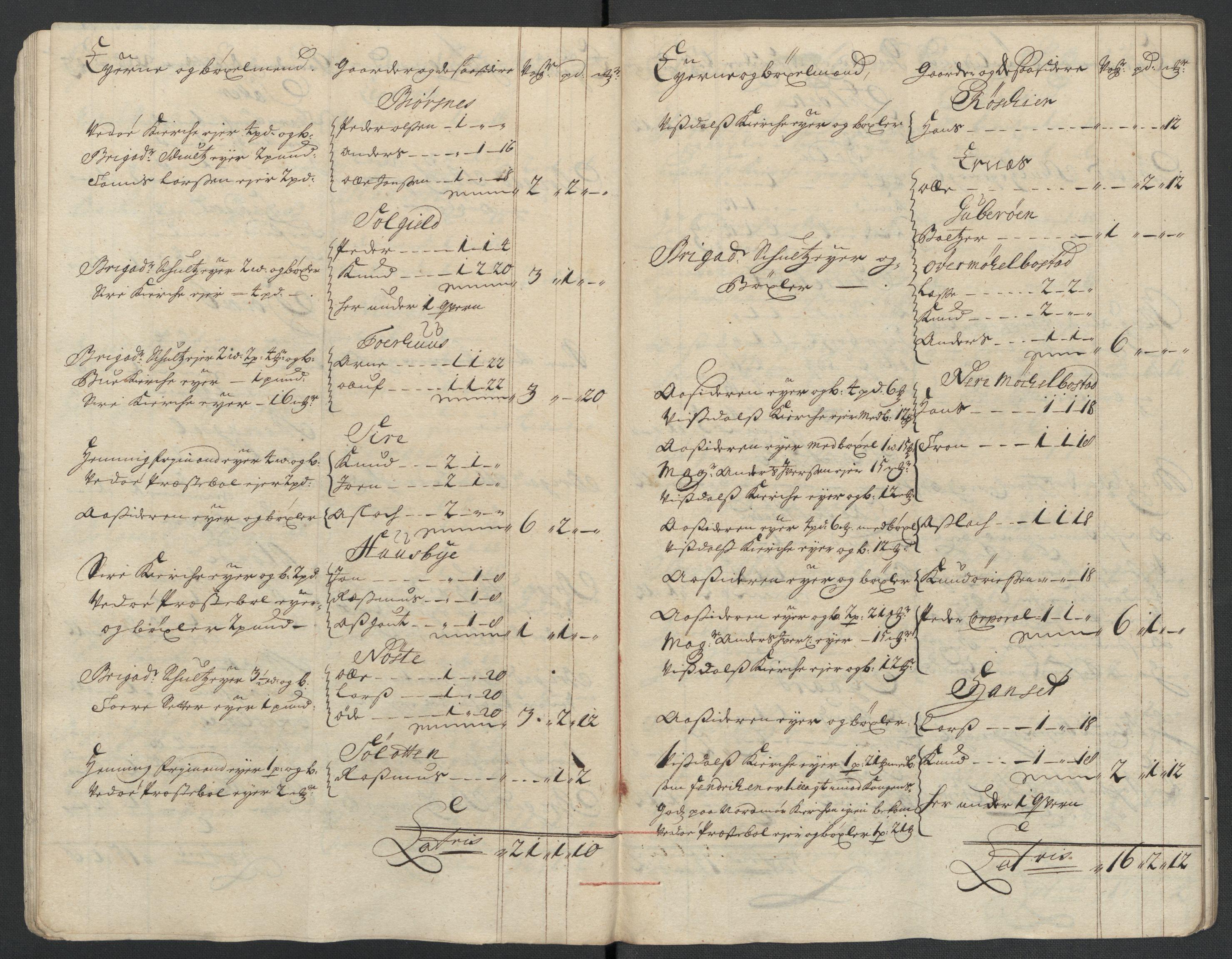 RA, Rentekammeret inntil 1814, Reviderte regnskaper, Fogderegnskap, R55/L3658: Fogderegnskap Romsdal, 1707-1708, s. 202