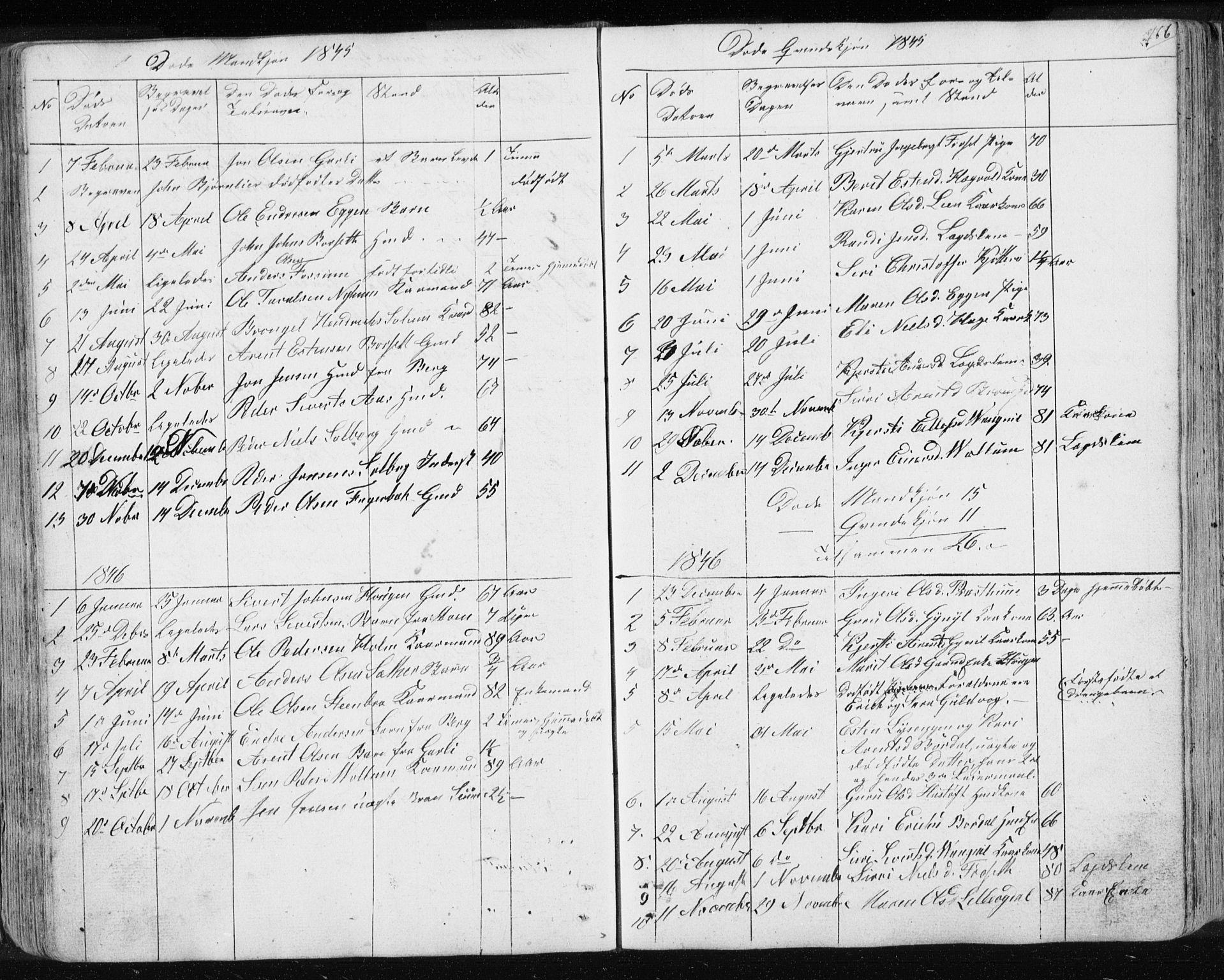 SAT, Ministerialprotokoller, klokkerbøker og fødselsregistre - Sør-Trøndelag, 689/L1043: Klokkerbok nr. 689C02, 1816-1892, s. 166