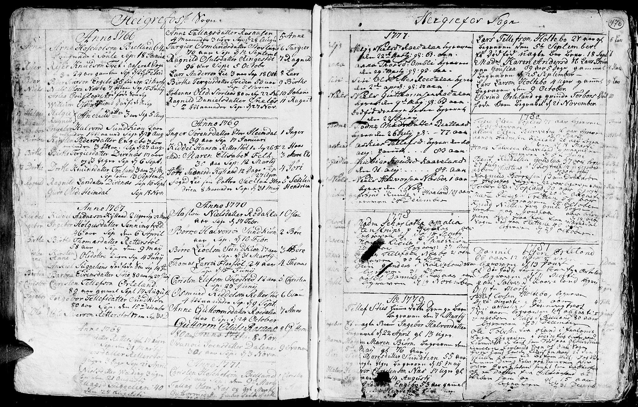 SAK, Hommedal sokneprestkontor, F/Fa/Fab/L0002: Ministerialbok nr. A 2 /3, 1740-1821, s. 470