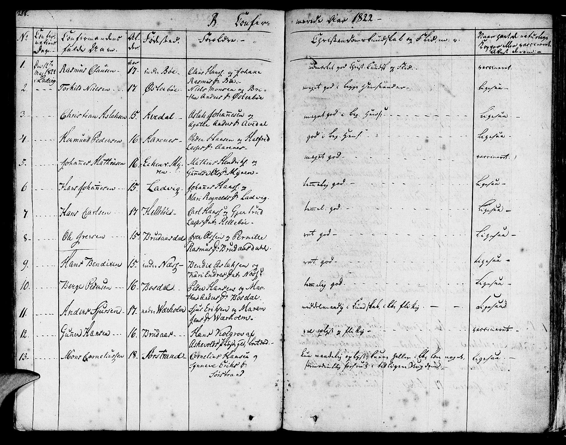 SAB, Lavik sokneprestembete, Ministerialbok nr. A 2I, 1821-1842, s. 288