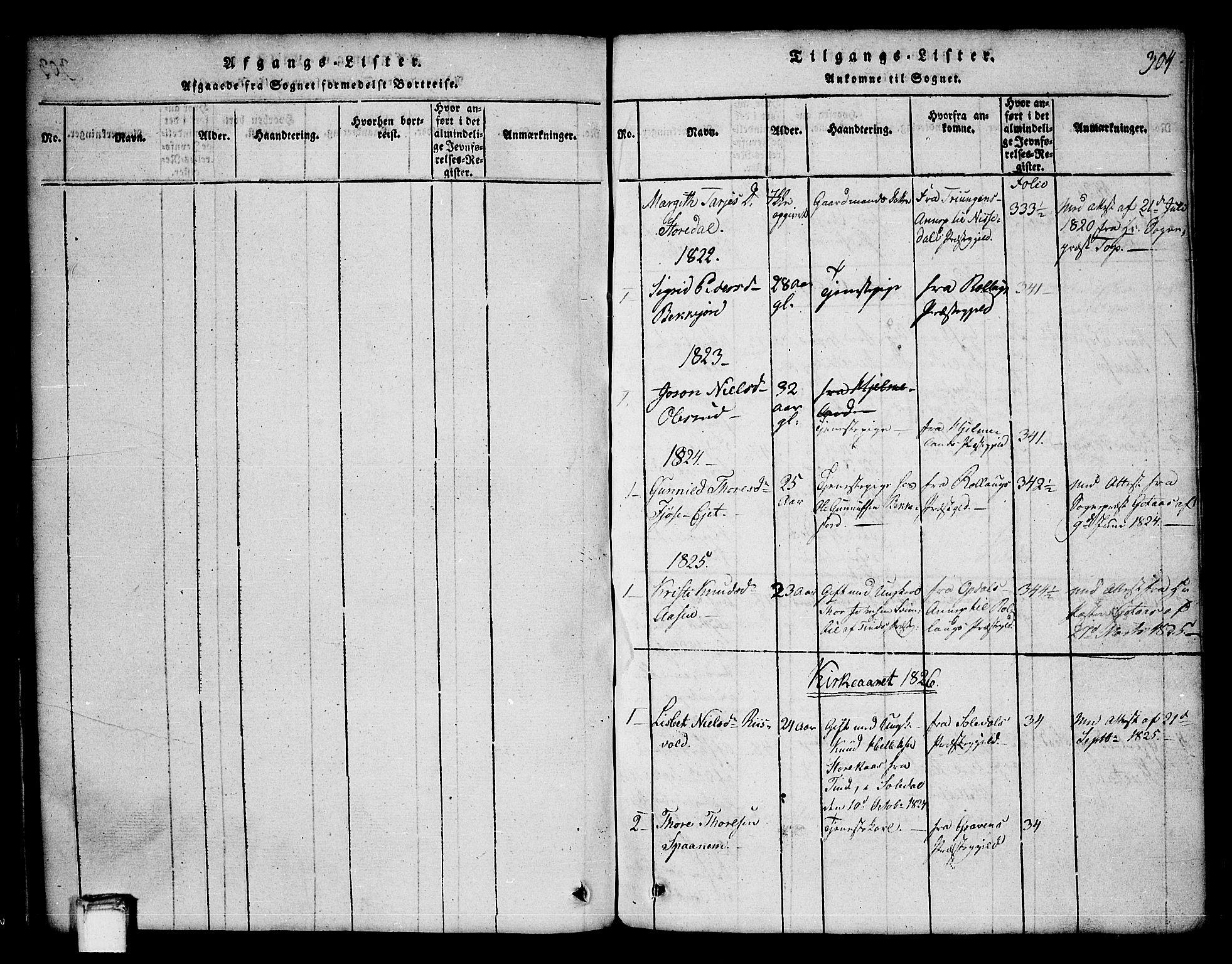 SAKO, Tinn kirkebøker, G/Ga/L0001: Klokkerbok nr. I 1, 1815-1850, s. 304