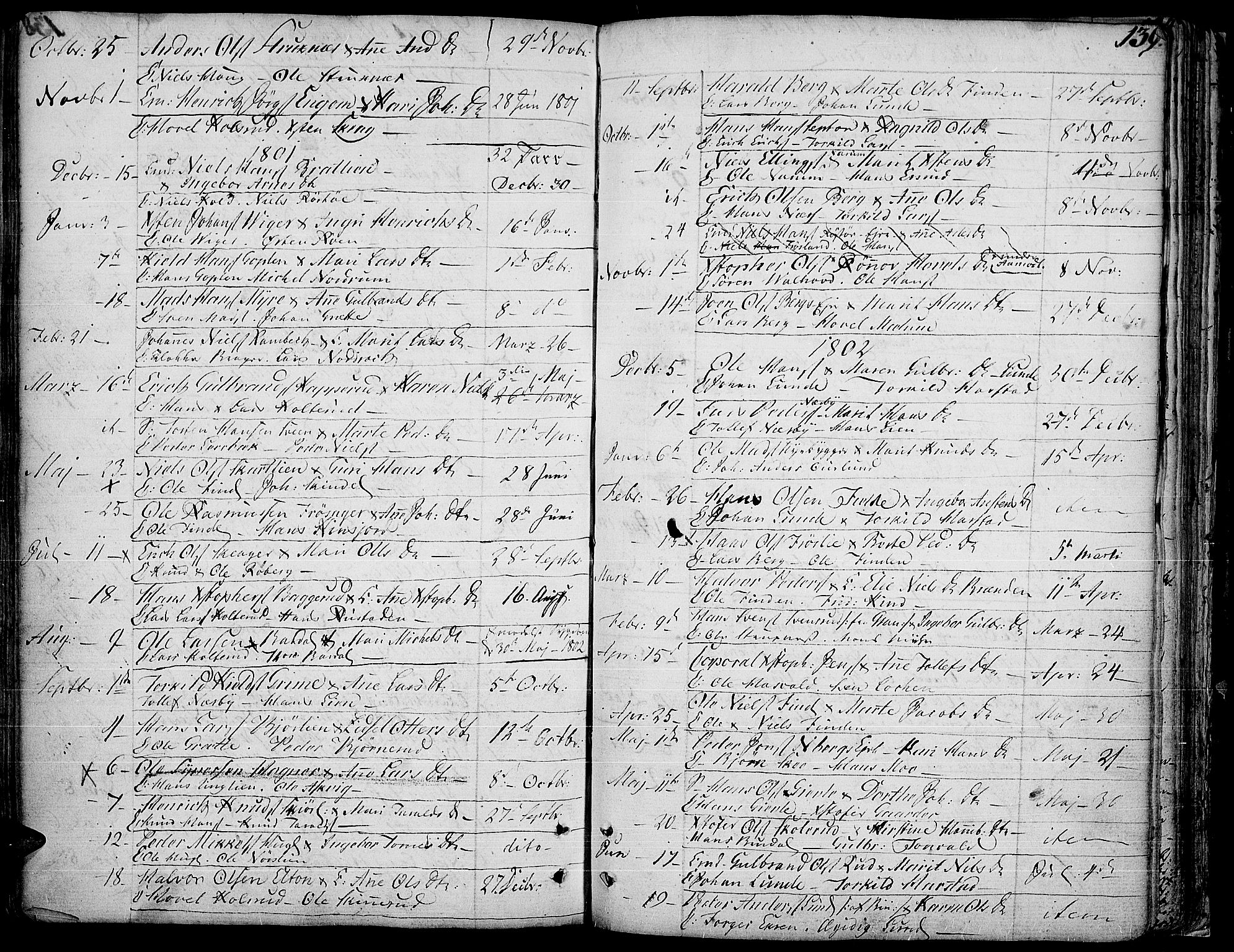 SAH, Land prestekontor, Ministerialbok nr. 6, 1784-1813, s. 139