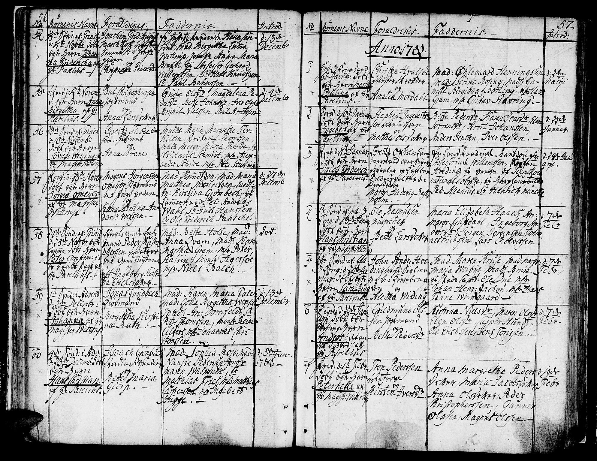 SAT, Ministerialprotokoller, klokkerbøker og fødselsregistre - Sør-Trøndelag, 602/L0104: Ministerialbok nr. 602A02, 1774-1814, s. 56-57