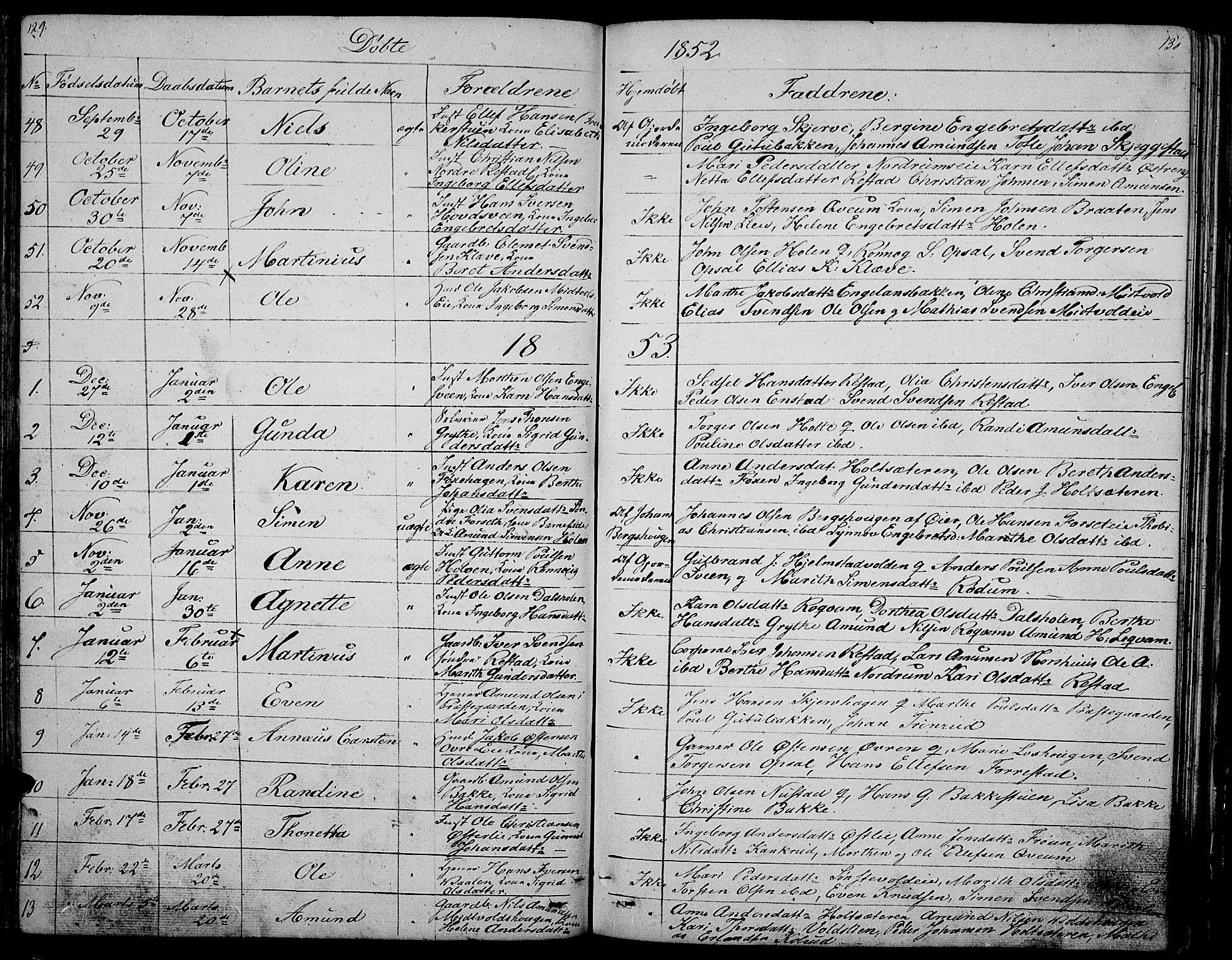 SAH, Gausdal prestekontor, Klokkerbok nr. 3, 1829-1864, s. 129-130