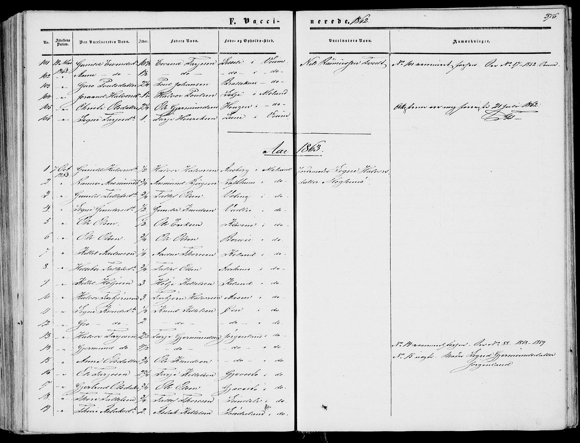 SAKO, Fyresdal kirkebøker, F/Fa/L0005: Ministerialbok nr. I 5, 1855-1871, s. 376
