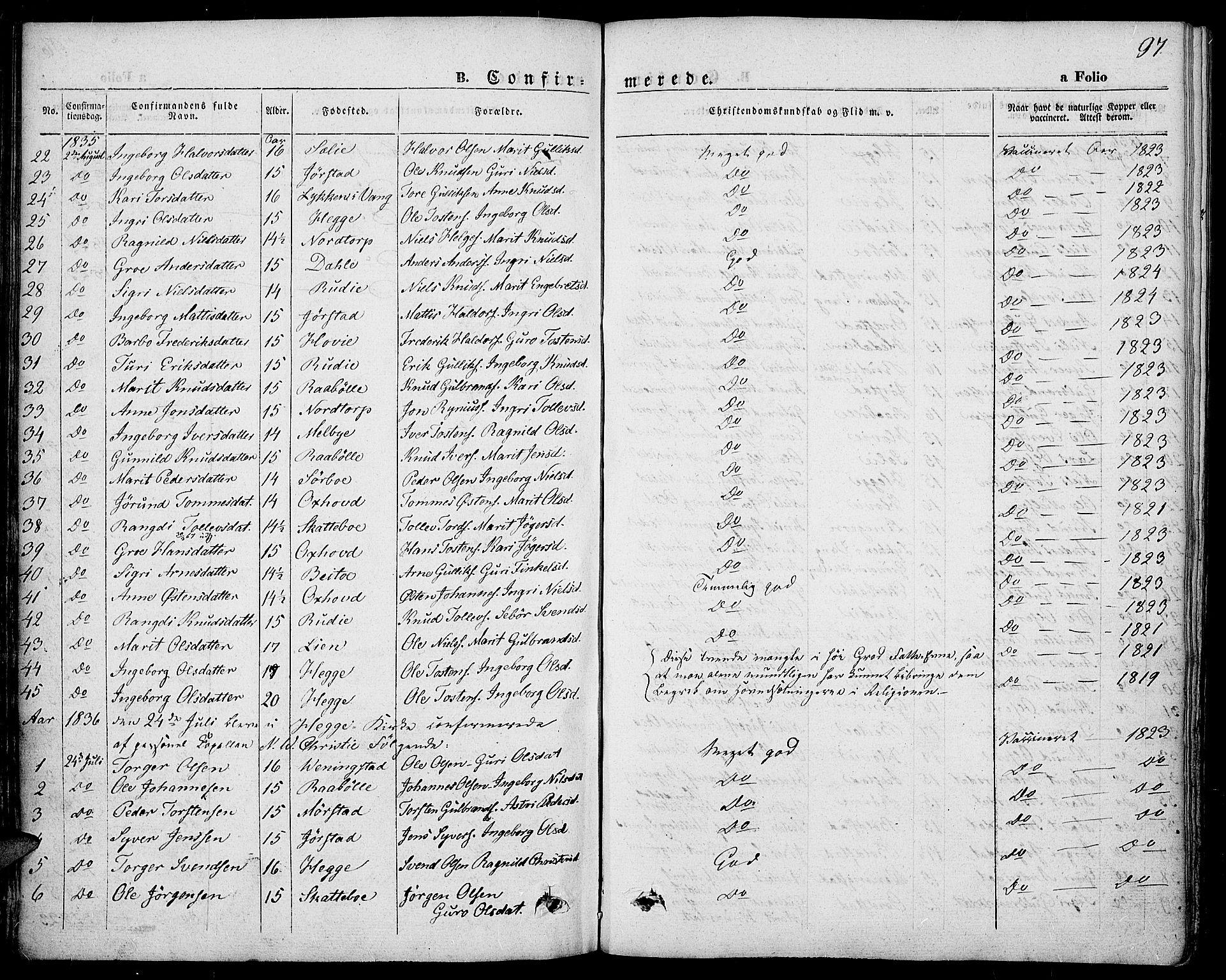 SAH, Slidre prestekontor, Ministerialbok nr. 4, 1831-1848, s. 97
