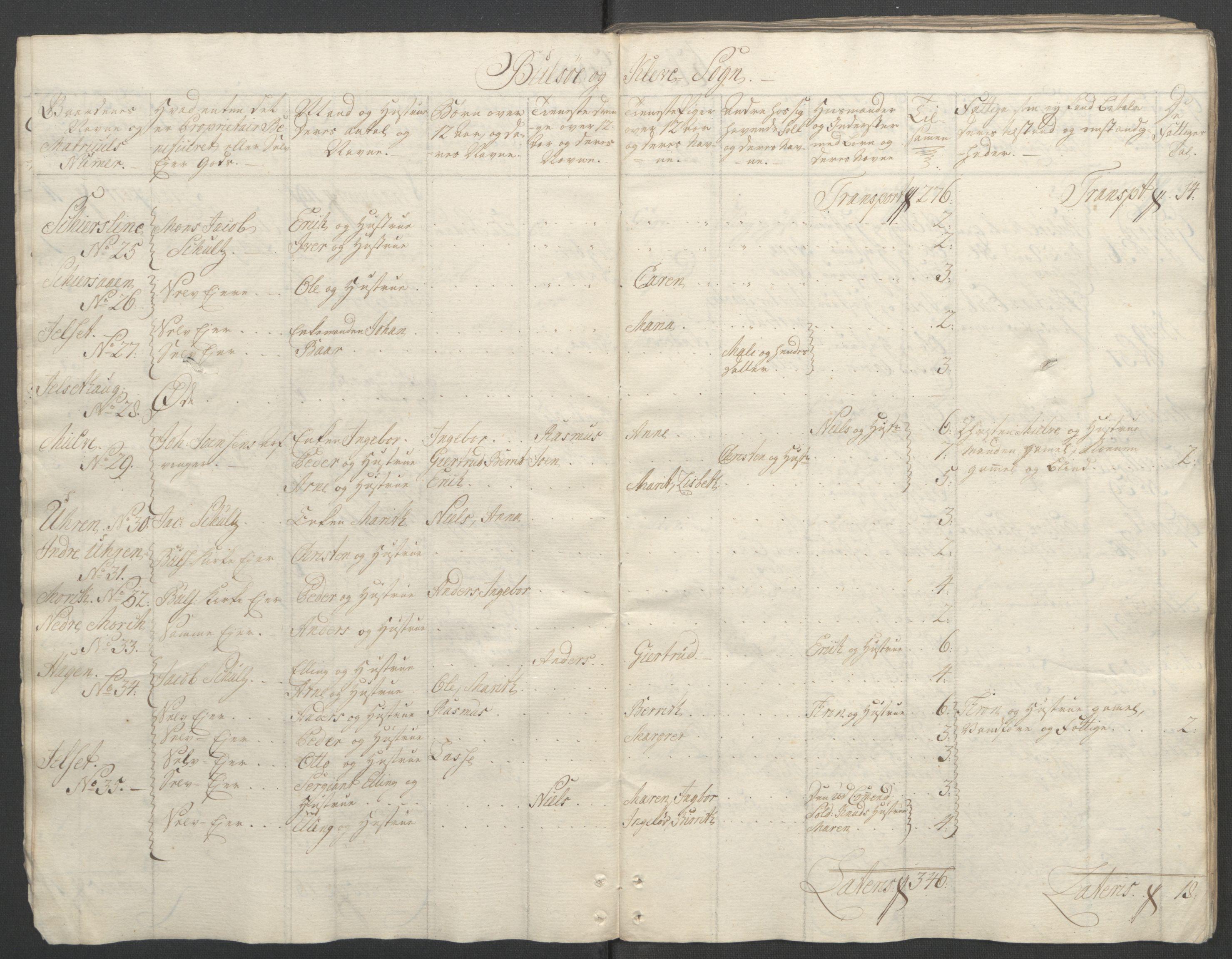 RA, Rentekammeret inntil 1814, Reviderte regnskaper, Fogderegnskap, R55/L3730: Ekstraskatten Romsdal, 1762-1763, s. 17