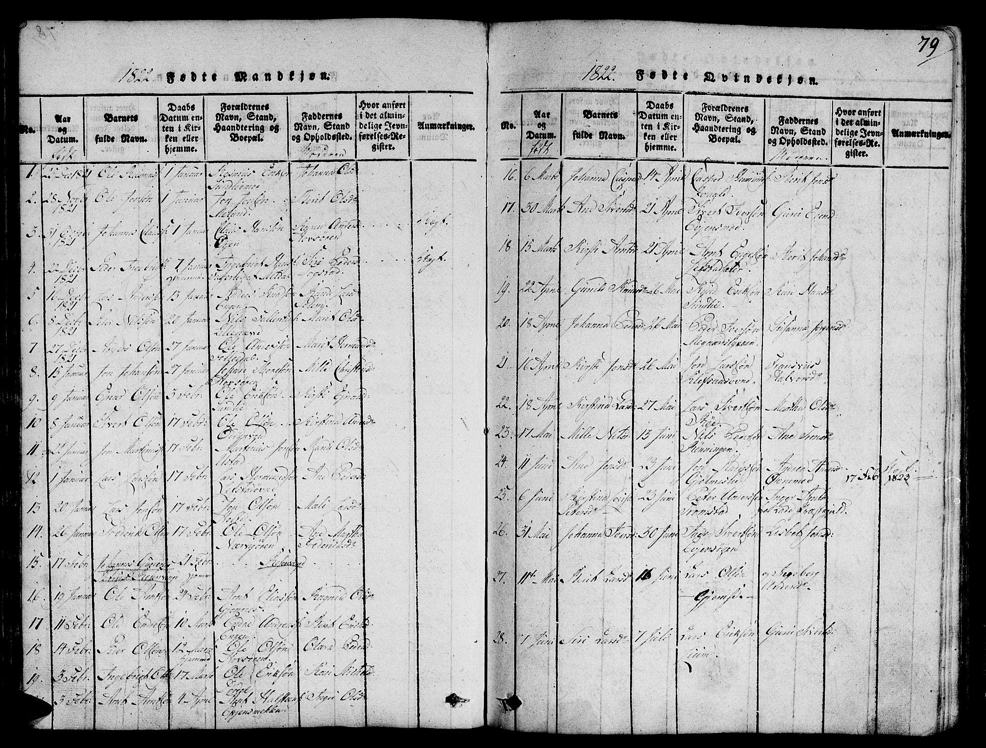SAT, Ministerialprotokoller, klokkerbøker og fødselsregistre - Sør-Trøndelag, 668/L0803: Ministerialbok nr. 668A03, 1800-1826, s. 79