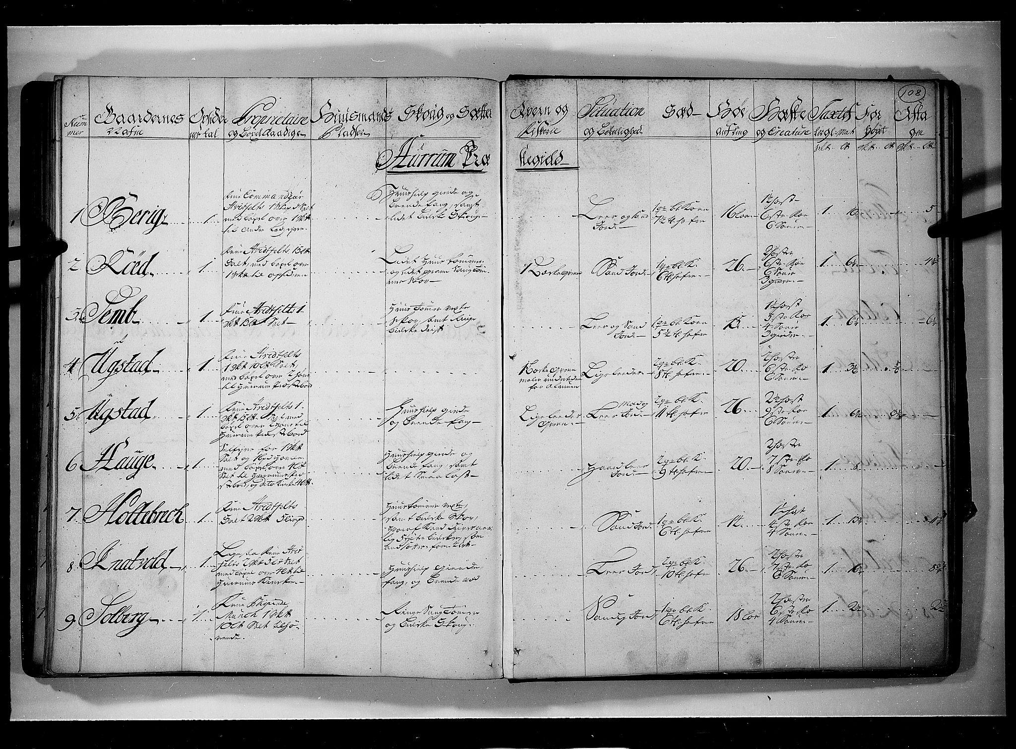 RA, Rentekammeret inntil 1814, Realistisk ordnet avdeling, N/Nb/Nbf/L0111: Buskerud eksaminasjonsprotokoll, 1723, s. 107b-108a