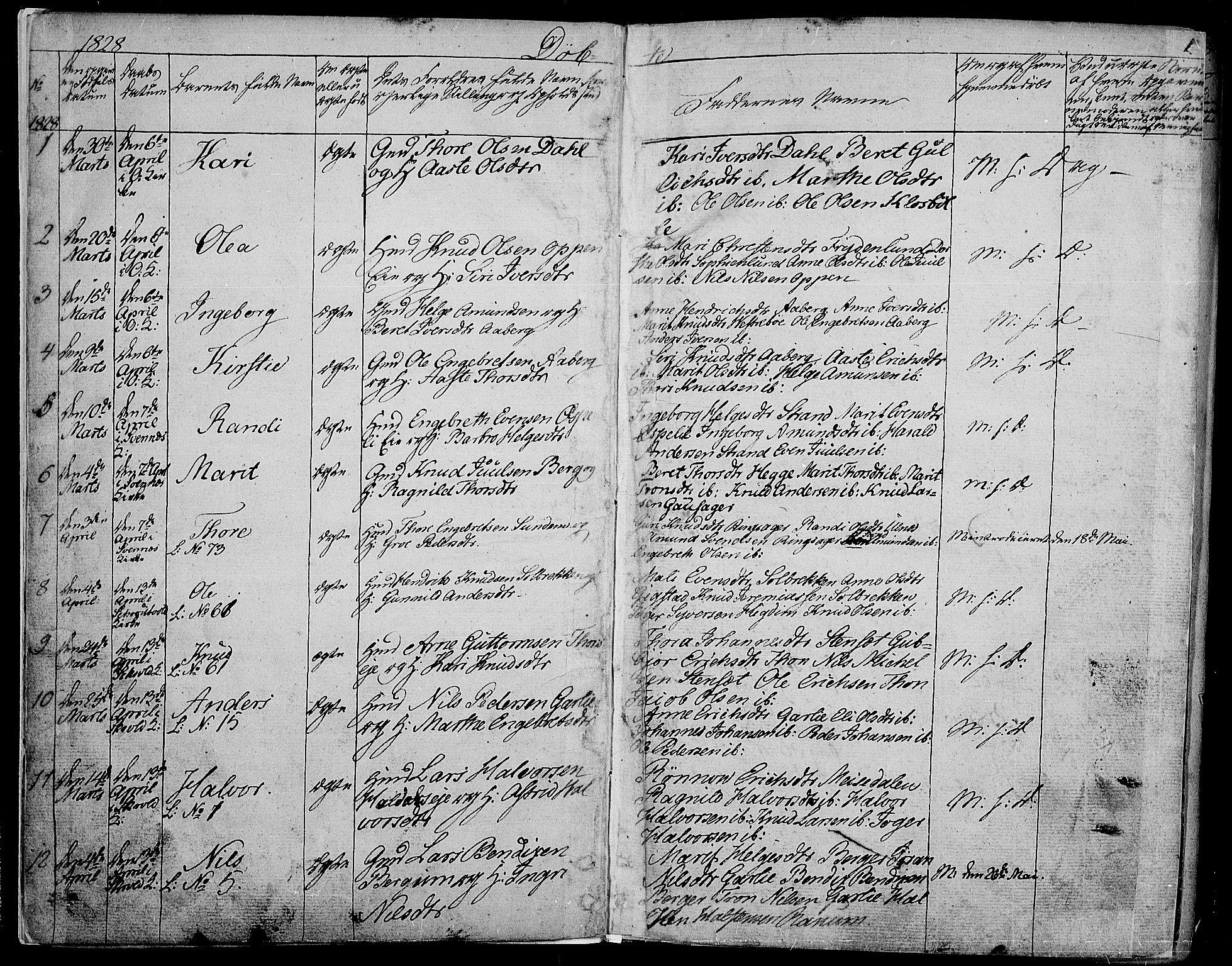 SAH, Nord-Aurdal prestekontor, Ministerialbok nr. 3, 1828-1841, s. 1
