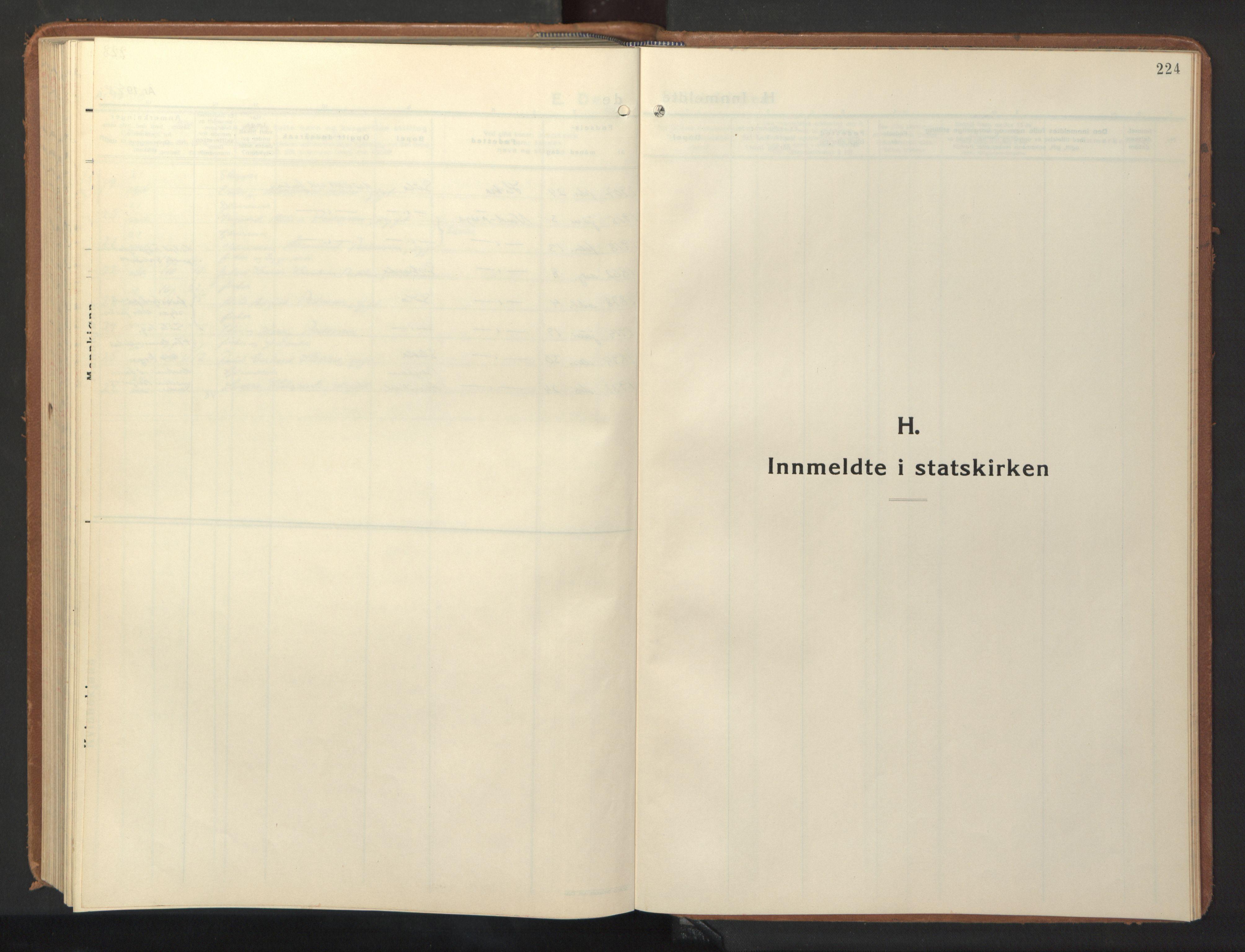 SAT, Ministerialprotokoller, klokkerbøker og fødselsregistre - Sør-Trøndelag, 640/L0590: Klokkerbok nr. 640C07, 1935-1948, s. 224