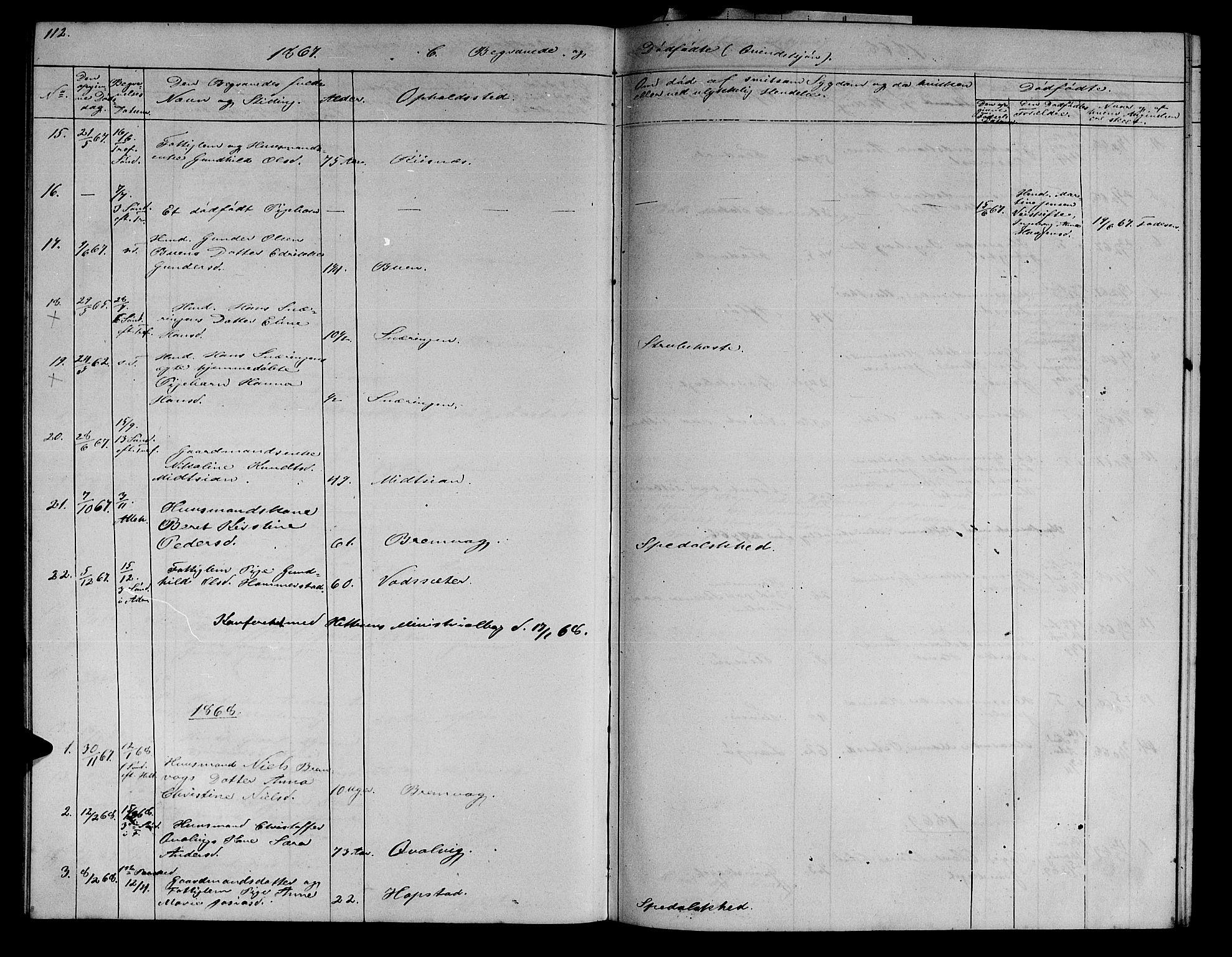 SAT, Ministerialprotokoller, klokkerbøker og fødselsregistre - Sør-Trøndelag, 634/L0539: Klokkerbok nr. 634C01, 1866-1873, s. 112