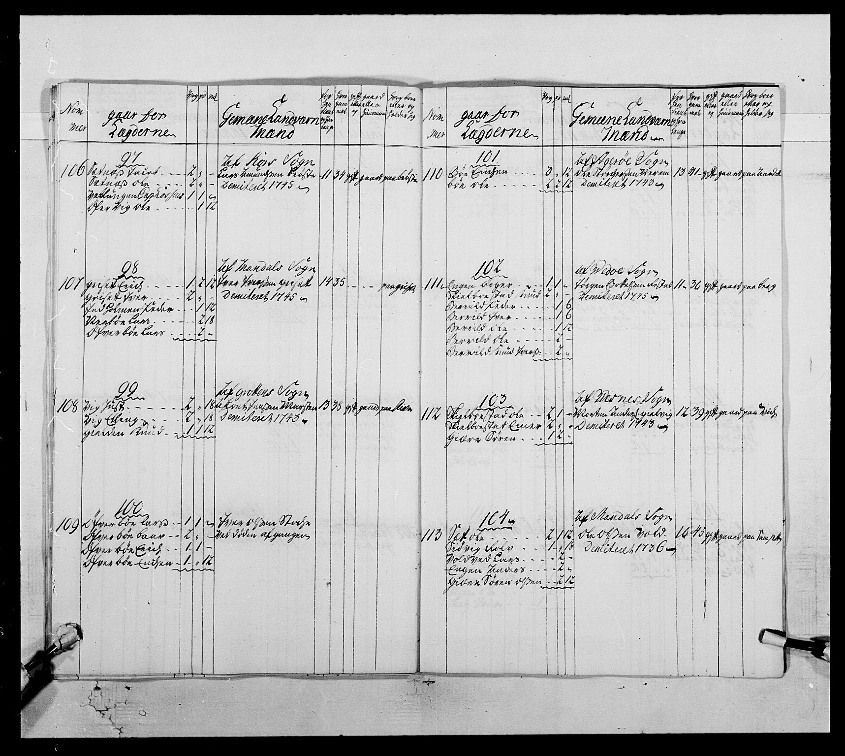 RA, Kommanderende general (KG I) med Det norske krigsdirektorium, E/Ea/L0512: 2. Trondheimske regiment, 1746-1749, s. 213